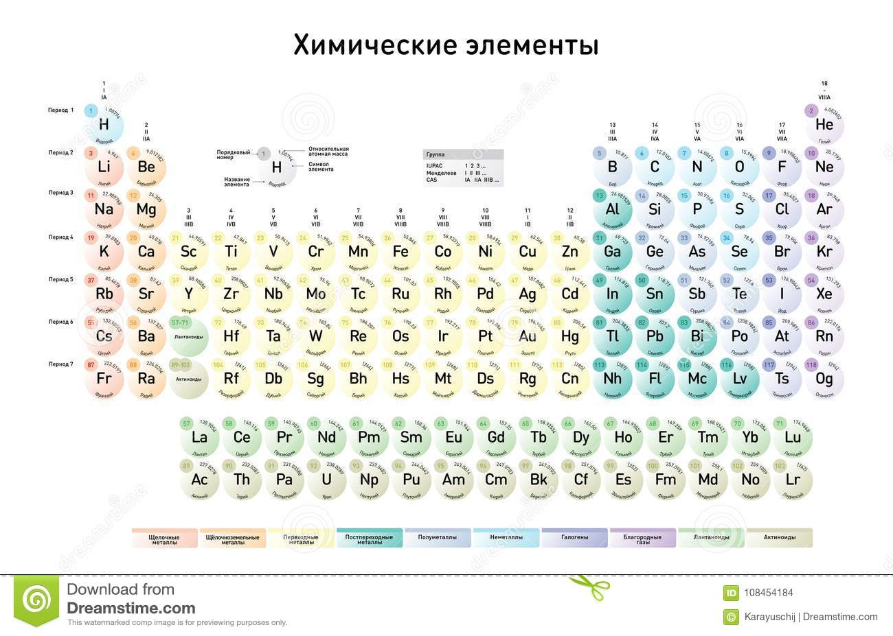 Simple Periodic Table Of The Elements Russian Version Stock Vector