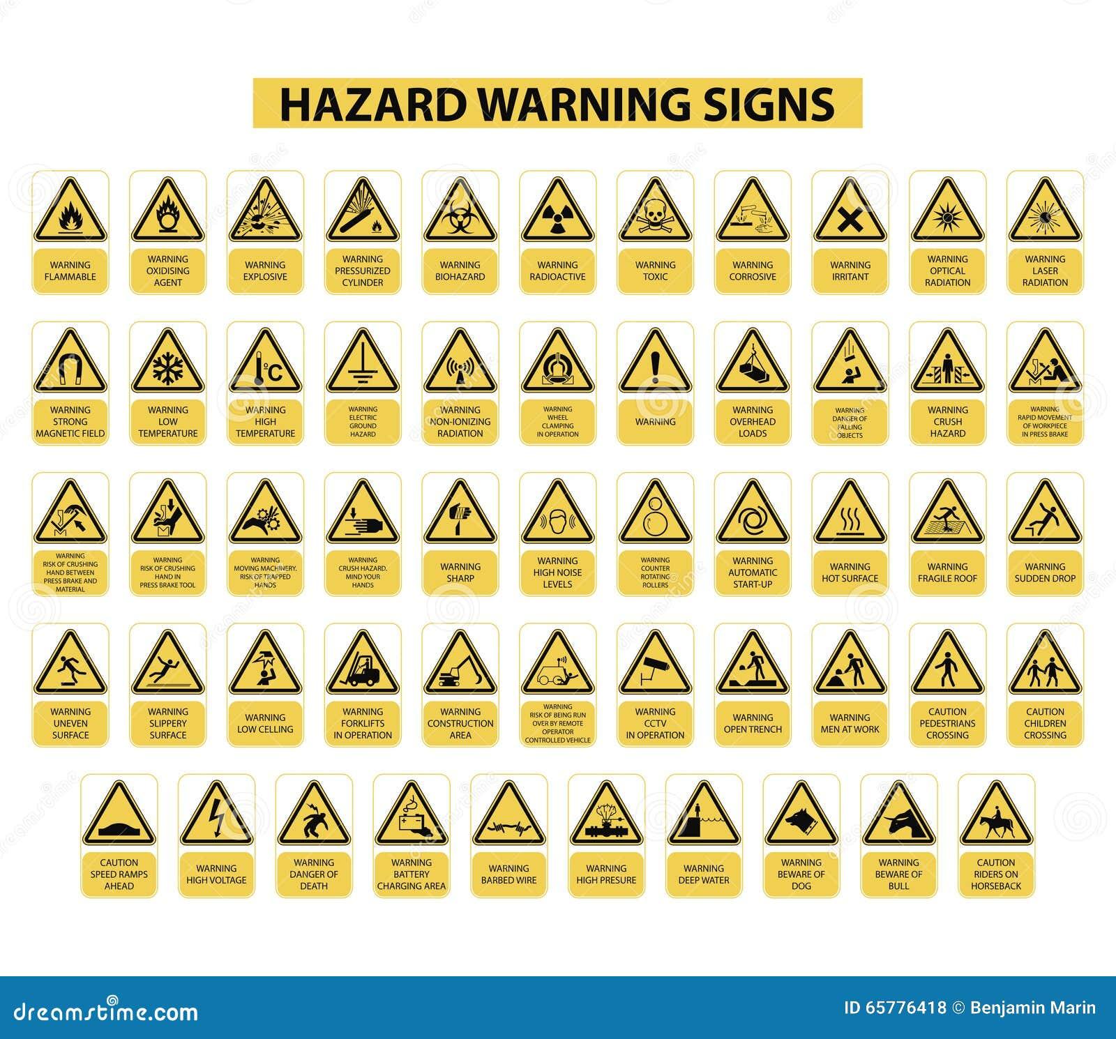 Sinais de aviso do perigo