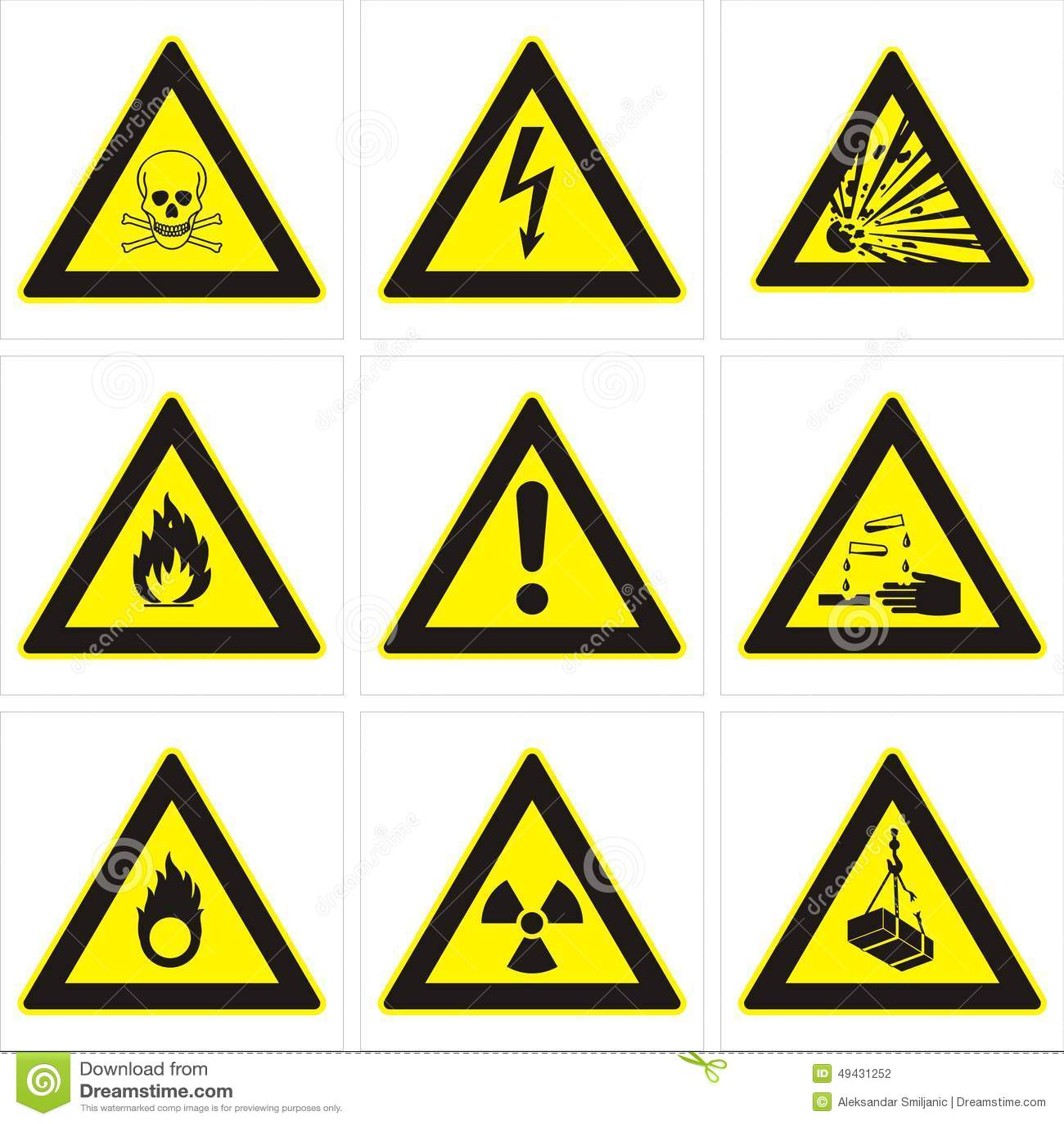 Sinais de aviso perigosos