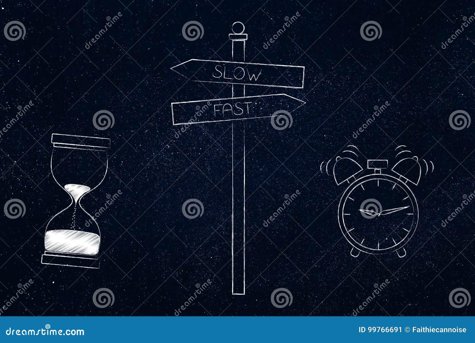 Sinal de estrada com ampulheta lenta ou alarme rápido como a alternativa o