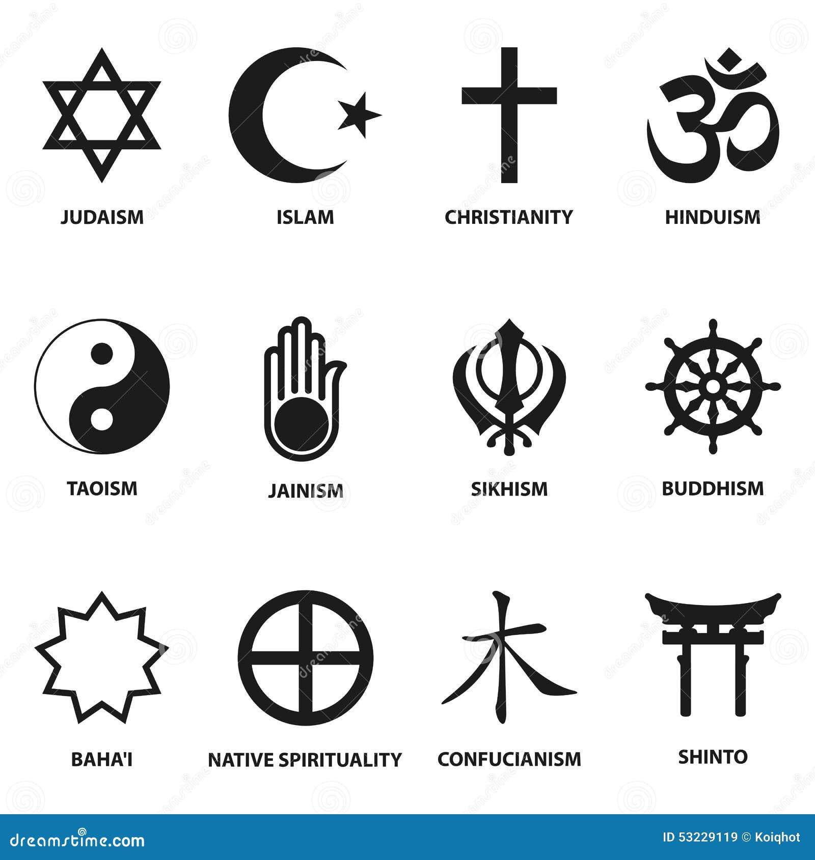 Islam judaism christianity