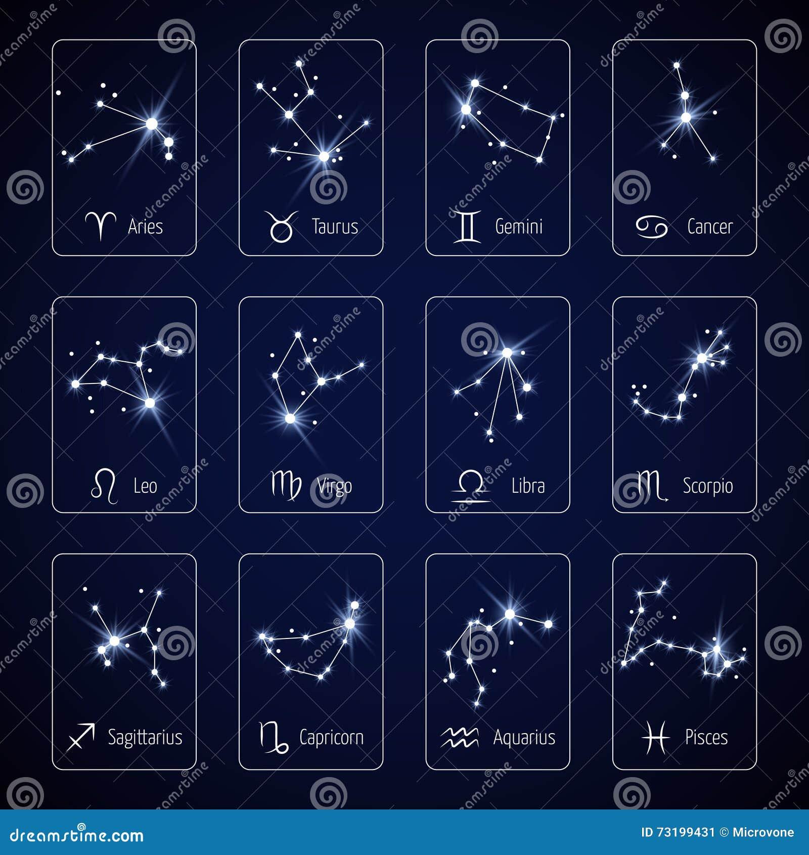 Sinal que do zodíaco toda a constelação do horóscopo stars para o molde móvel do vetor da aplicação