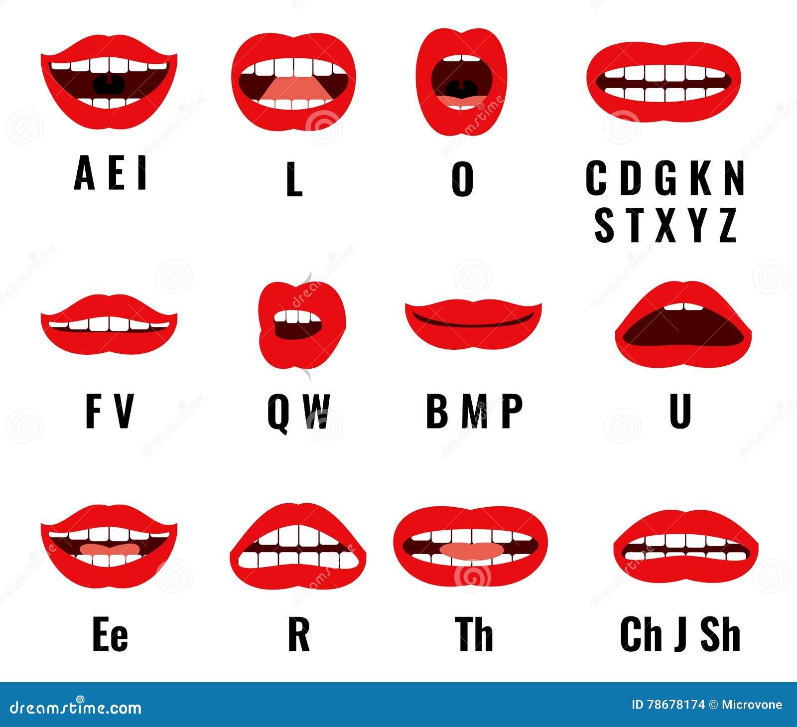 Sincronização da boca e de bordos do personagem de banda desenhada para a pronunciação sadia Quadros ajustados da animação do vet
