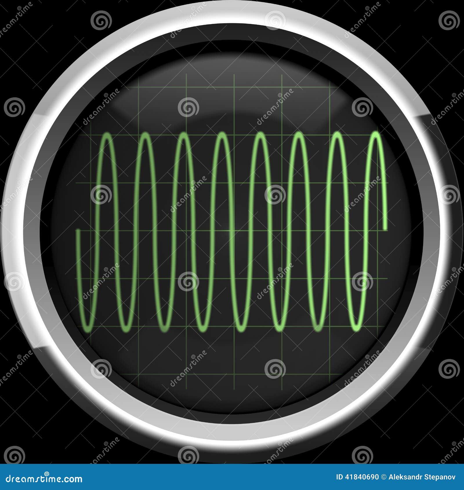 how to read an oscilloscope screen