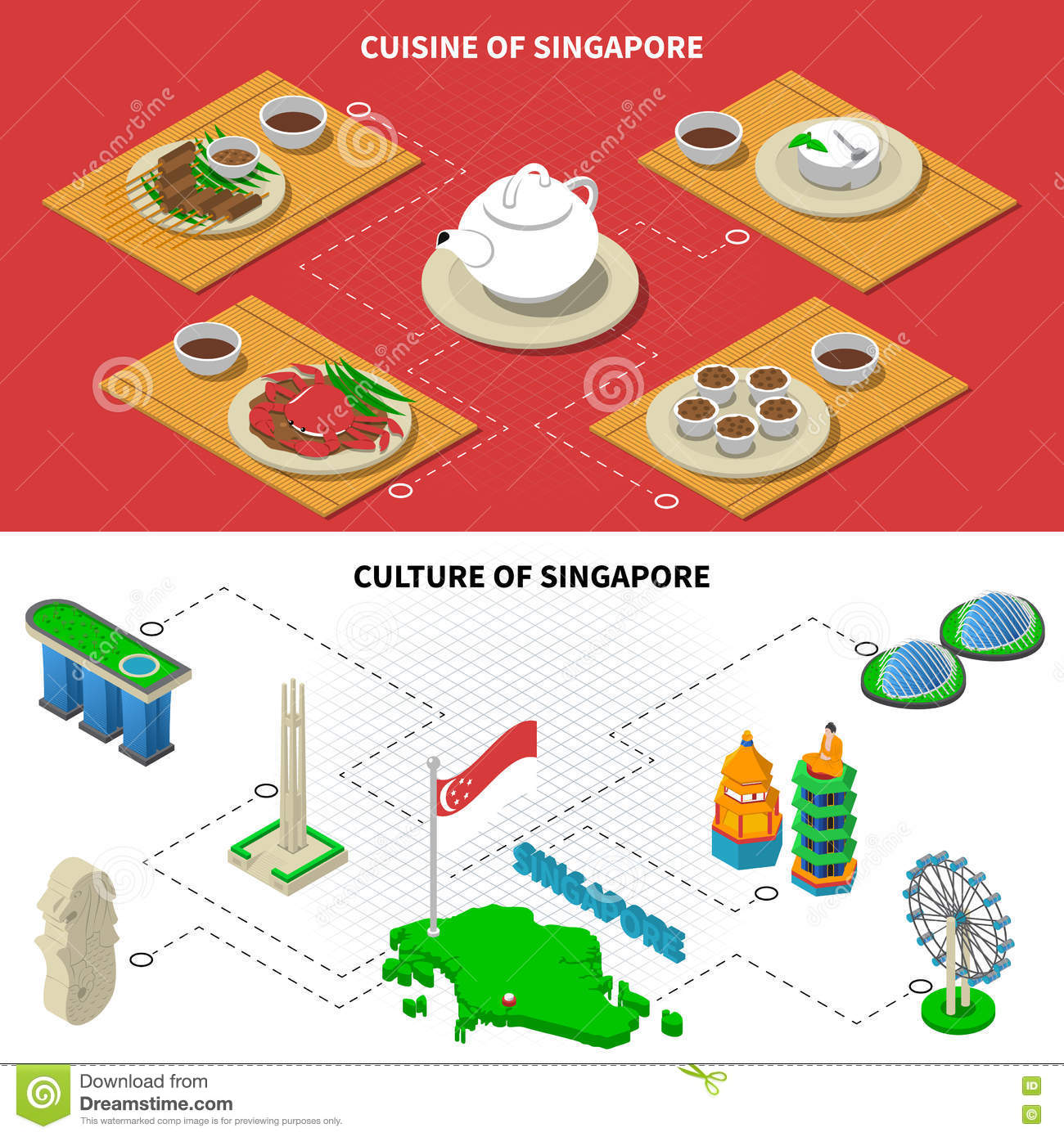 culture of singapore A lot has been said about singapore but probably the most striking statement we  have heard is that singapore is a place where people with.