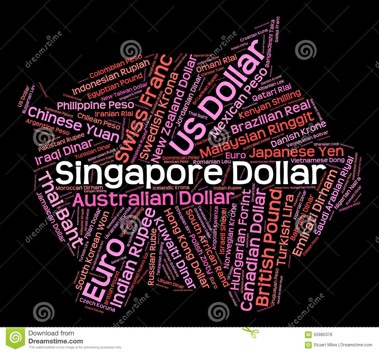 Singapore forex broker license