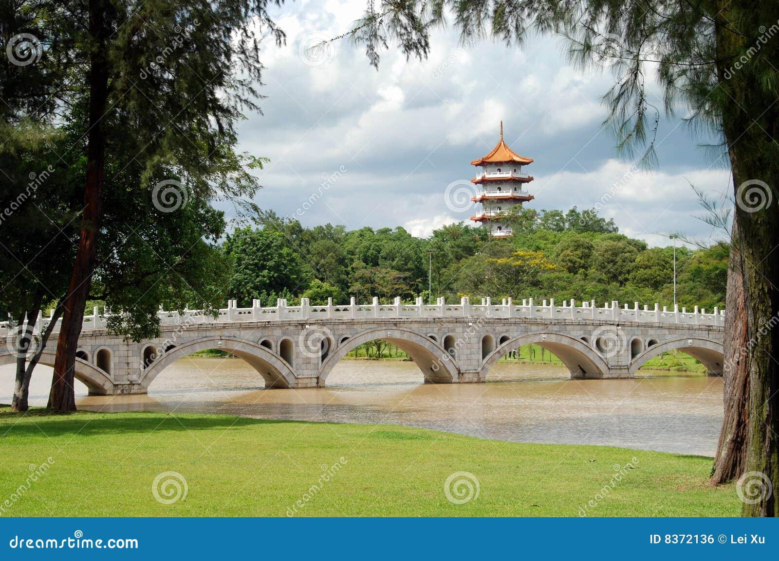 Singapur: Chinesische Garten-Brücke Und Pagode Stockfoto - Bild von ...