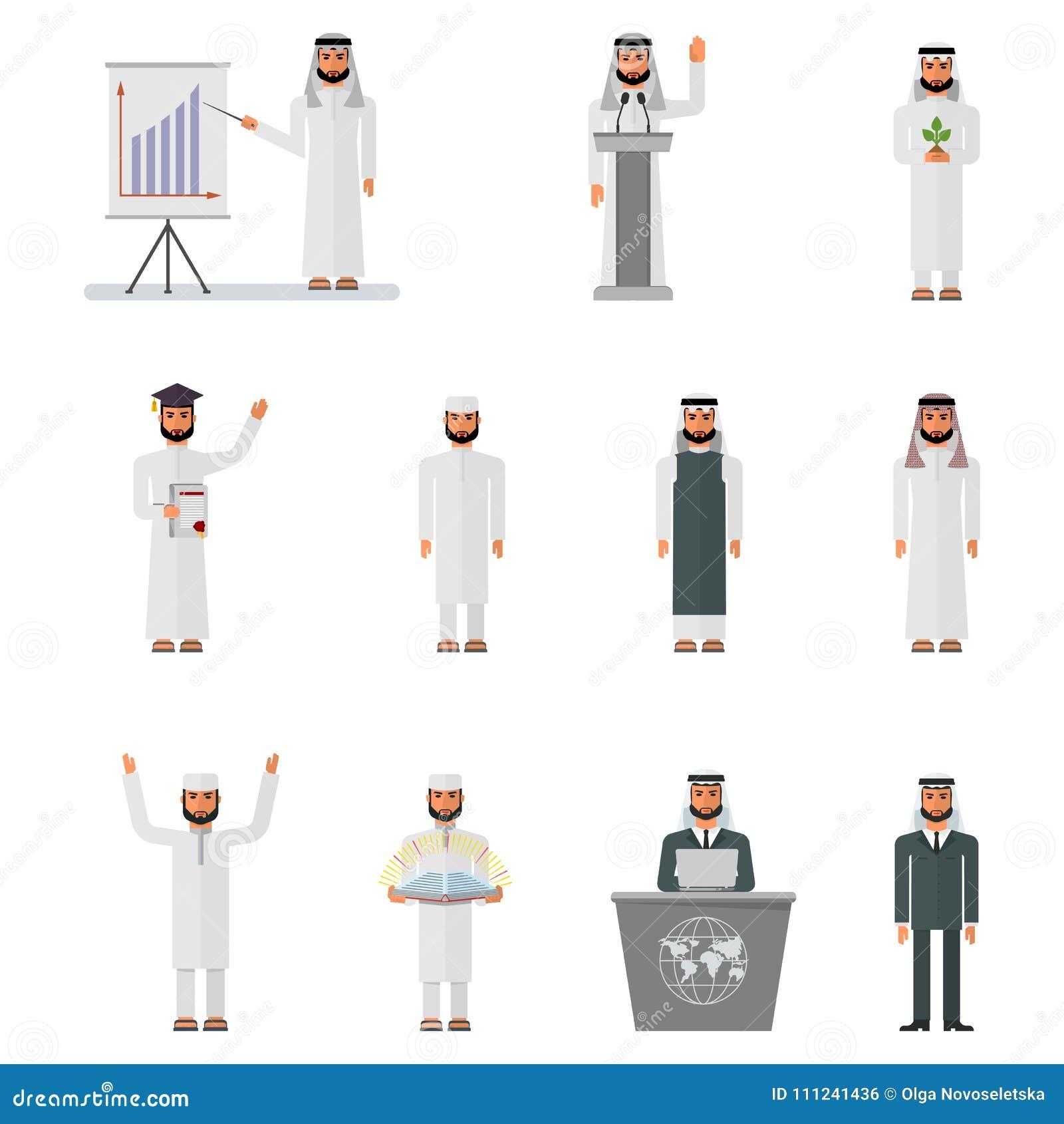 Sistema árabe del hombre