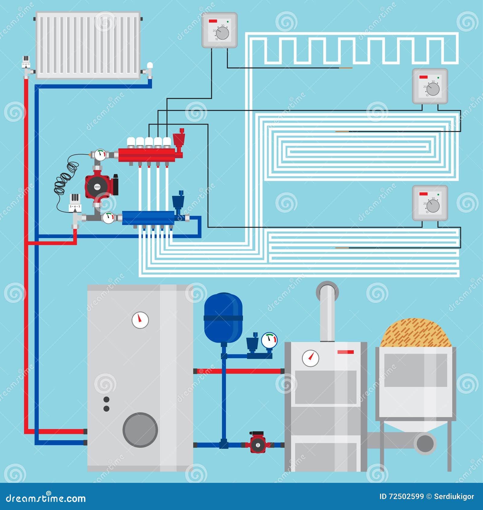 Sistema de calefacci n ahorro de energ a con los term statos casa elegante caldera de la - Sistemas de calefaccion para casas ...