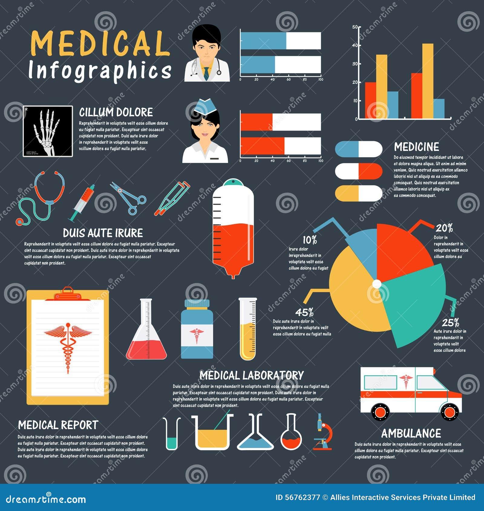 Sistema de diversos elementos infographic médicos