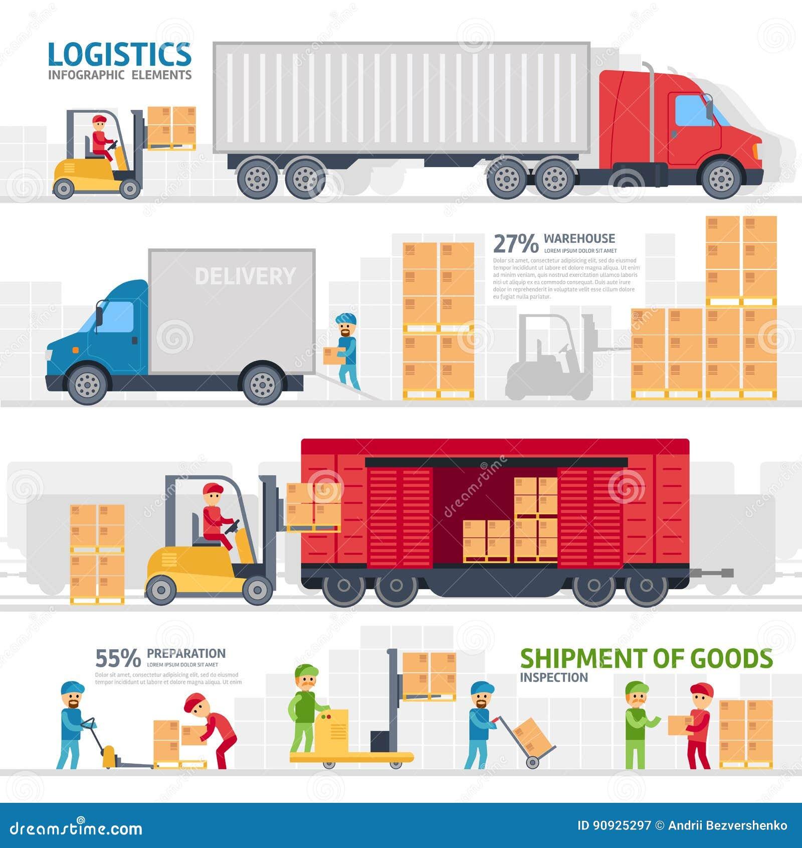Sistema de elementos infographic logístico con el transporte, entrega, envío, carretilla elevadora en el almacén, cargamento del