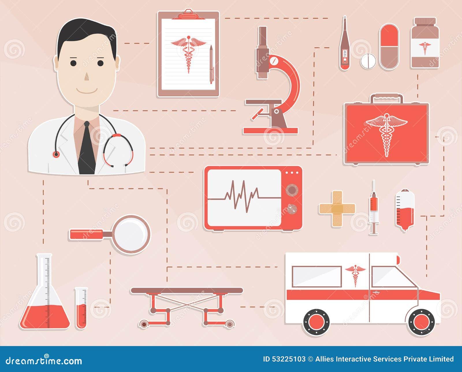 Sistema de elementos médicos con el doctor
