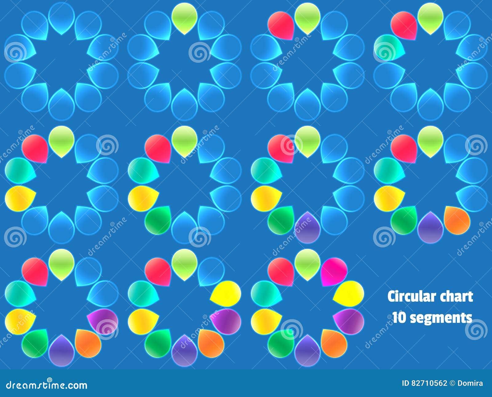 Sistema De Gráficos Circulares Coloreados Carta Circular De Las ...
