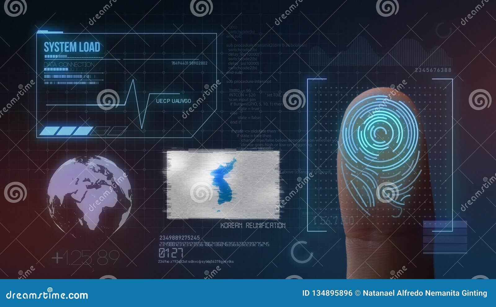 Sistema de identificación de exploración biométrico de la huella dactilar Bandera de la unificación de la nacionalidad de Corea