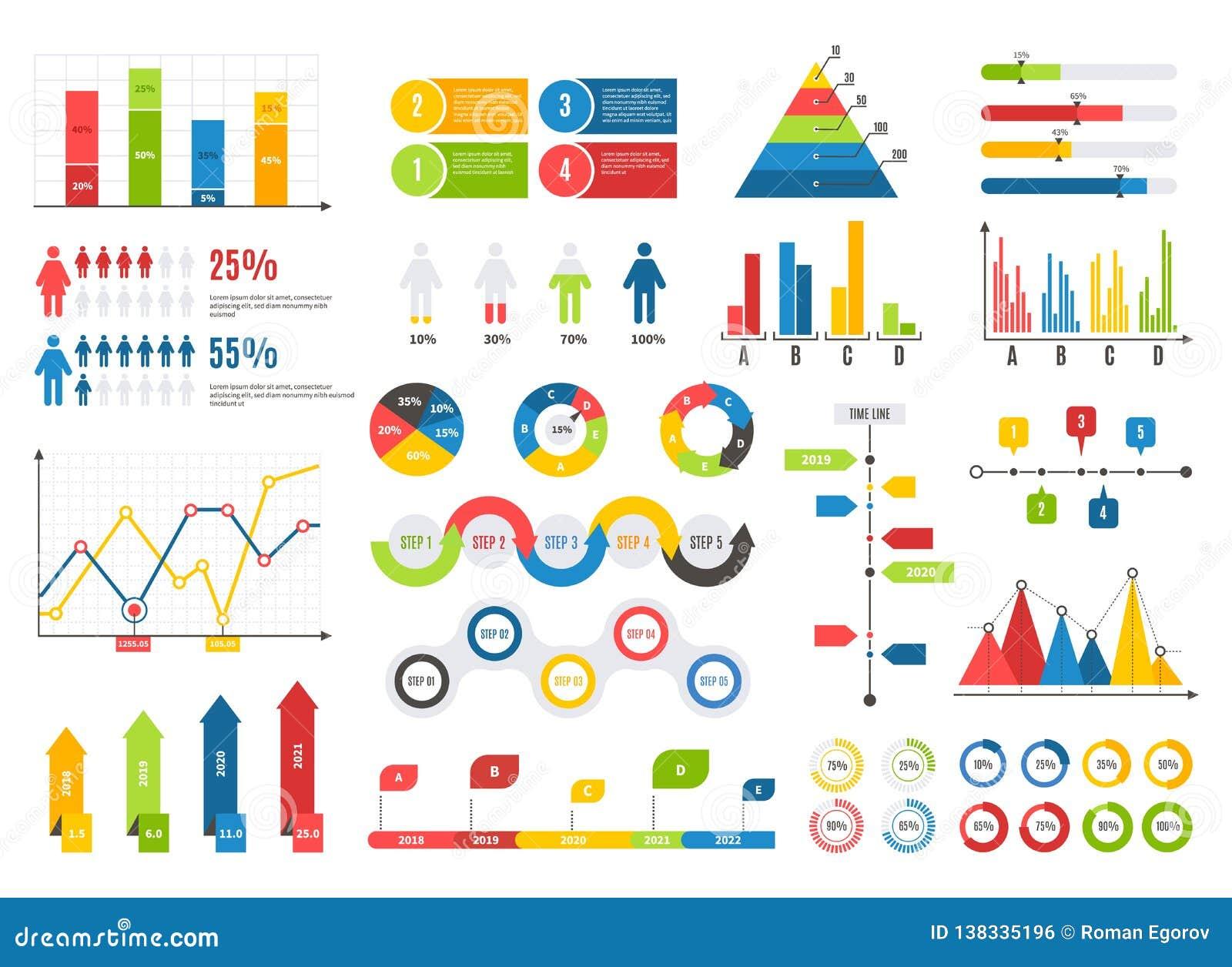 Sistema de la carta de Infographics Las cartas resultan representan diagramas de los datos gráficamente financieros de las estadí