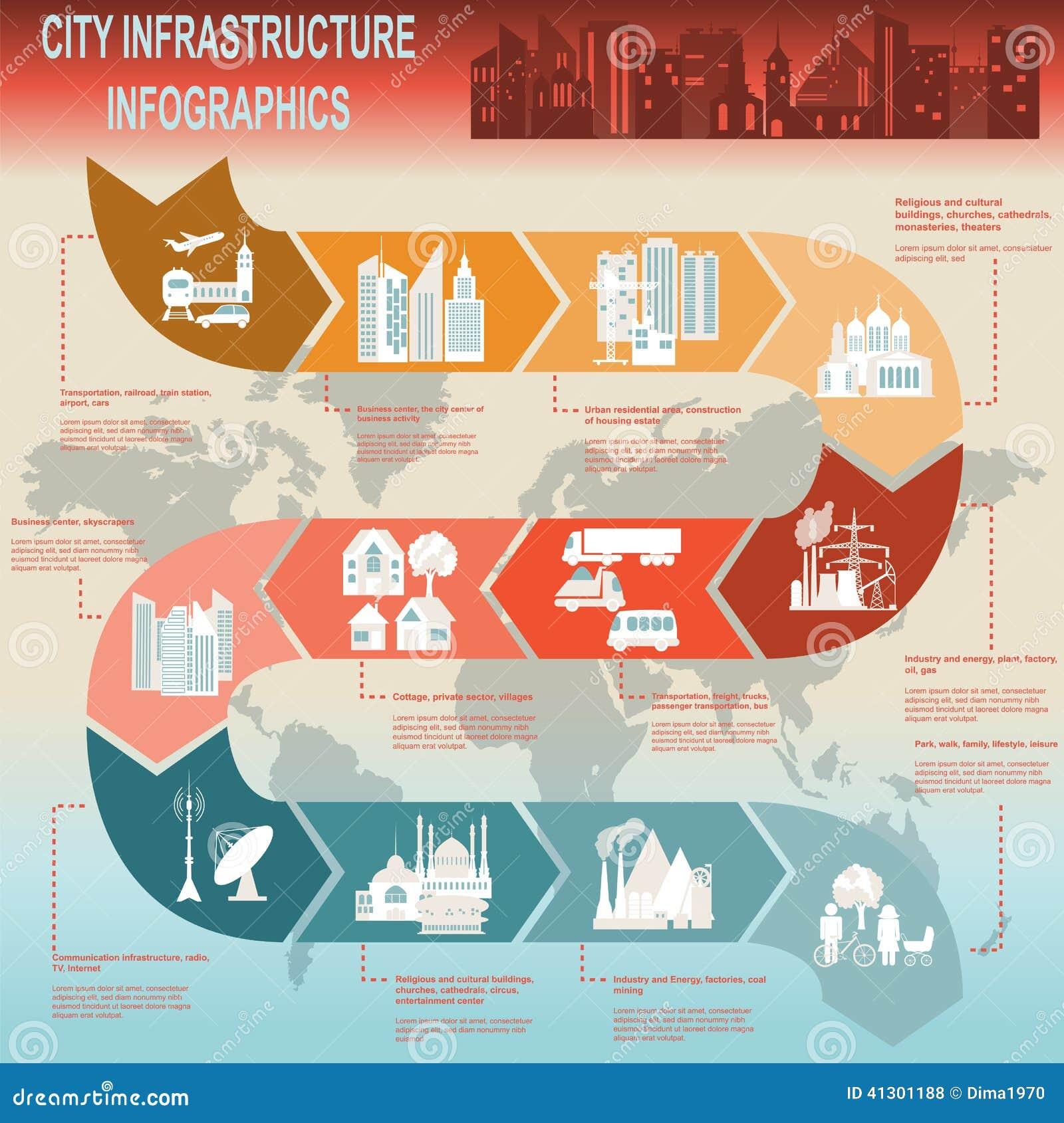 Sistema de la ciudad de la infraestructura de los elementos, infographics del vector