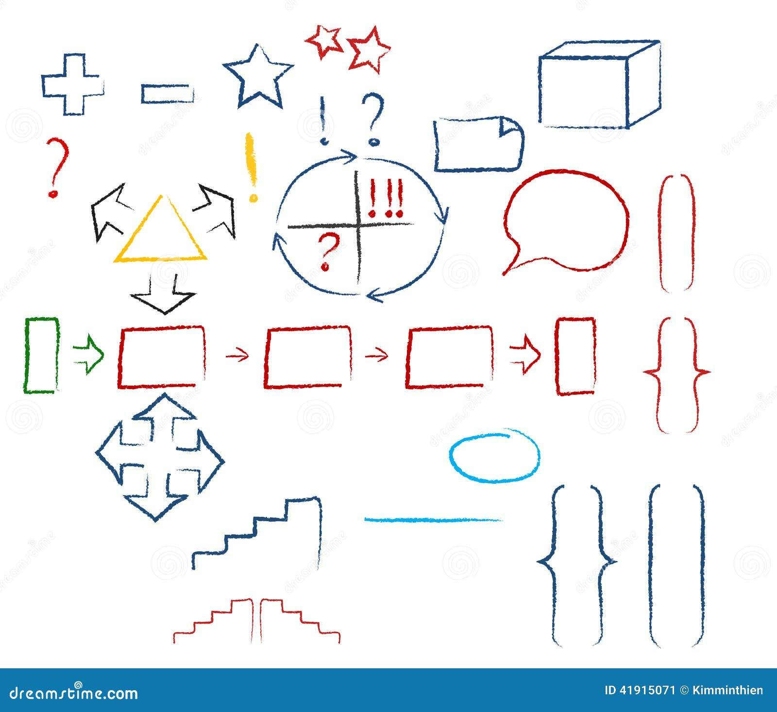 Sistema de la mano dibujado