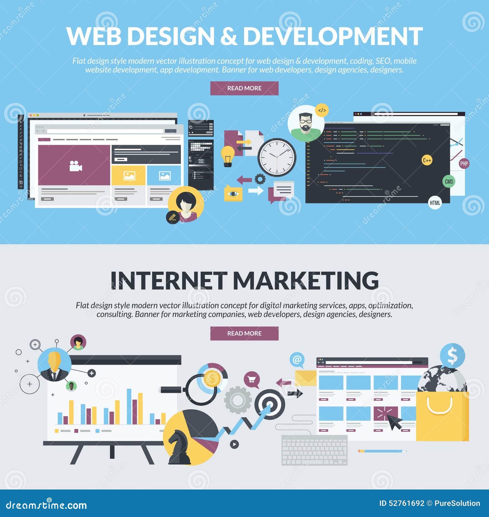 Sistema de las banderas planas del estilo del diseño para el márketing del desarrollo web y de Internet