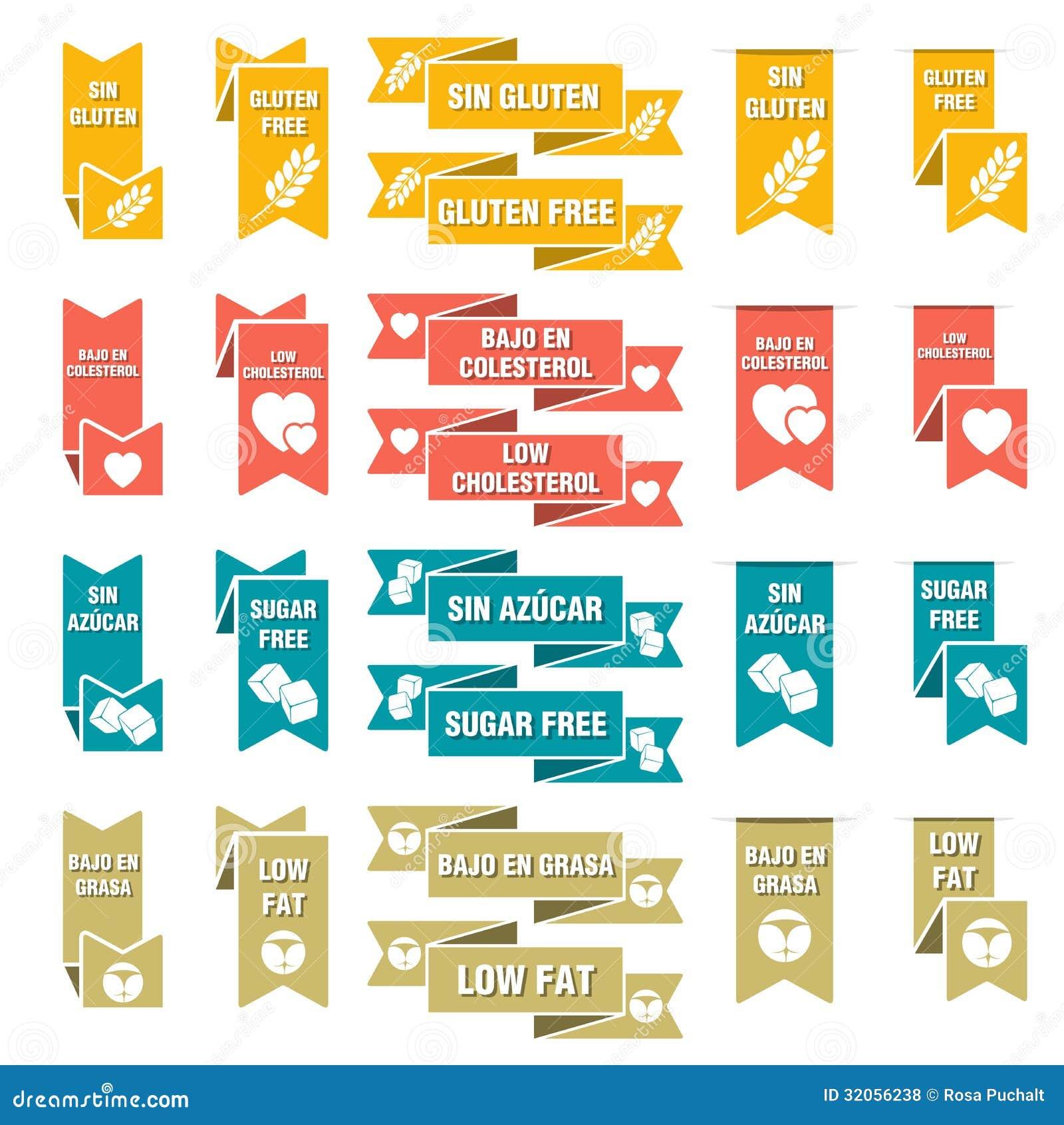 Sistema de las etiquetas para la comida