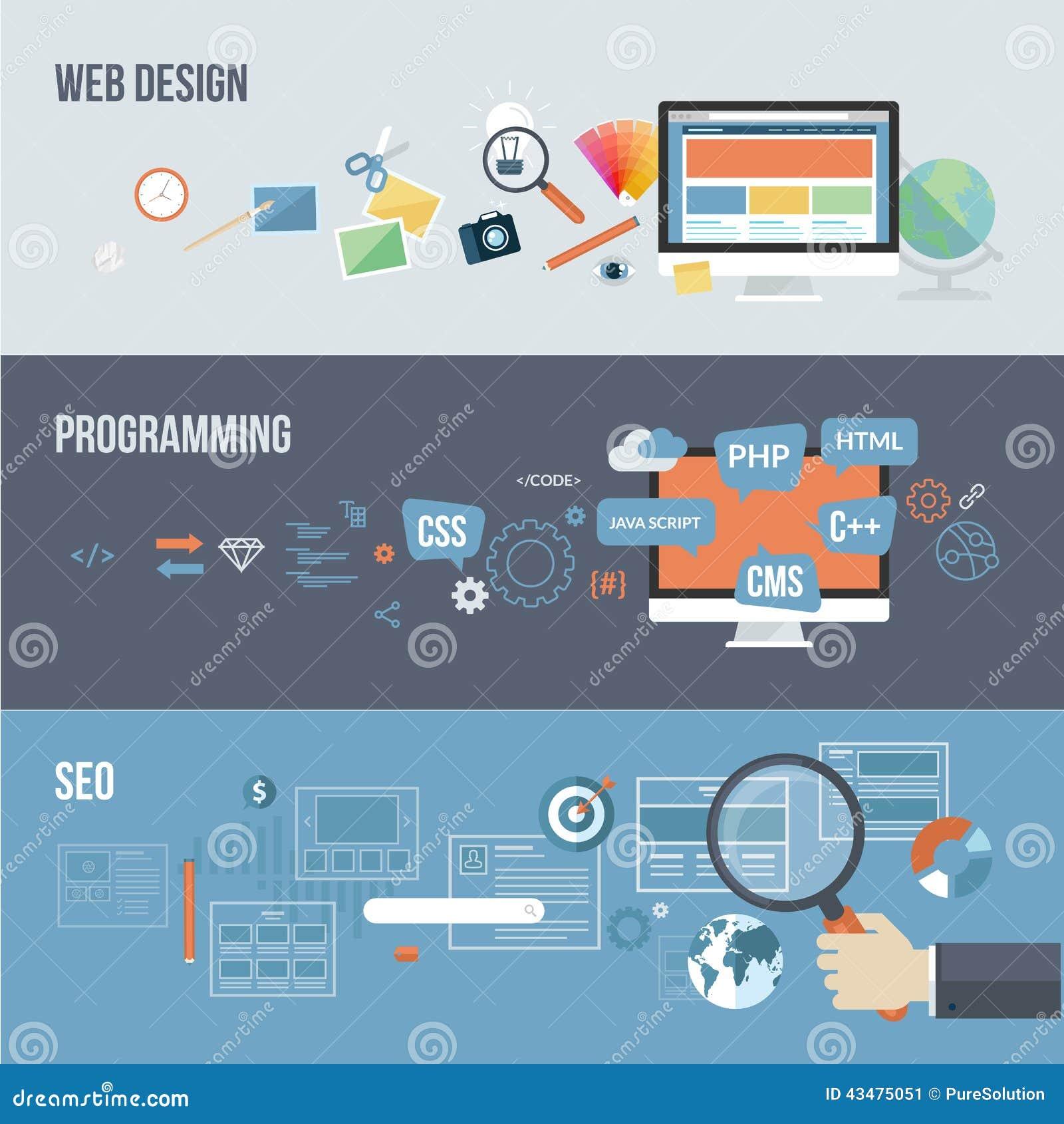 Sistema de los conceptos de diseño planos para el desarrollo web