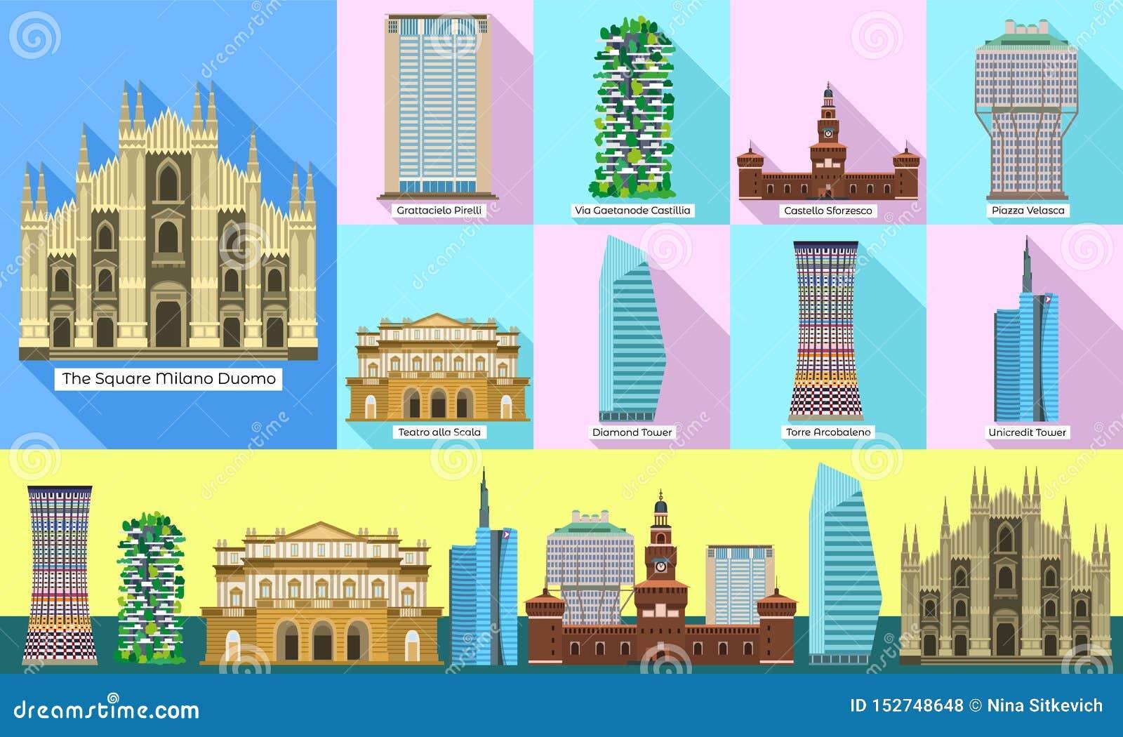 Sistema de los iconos de Milán, estilo plano