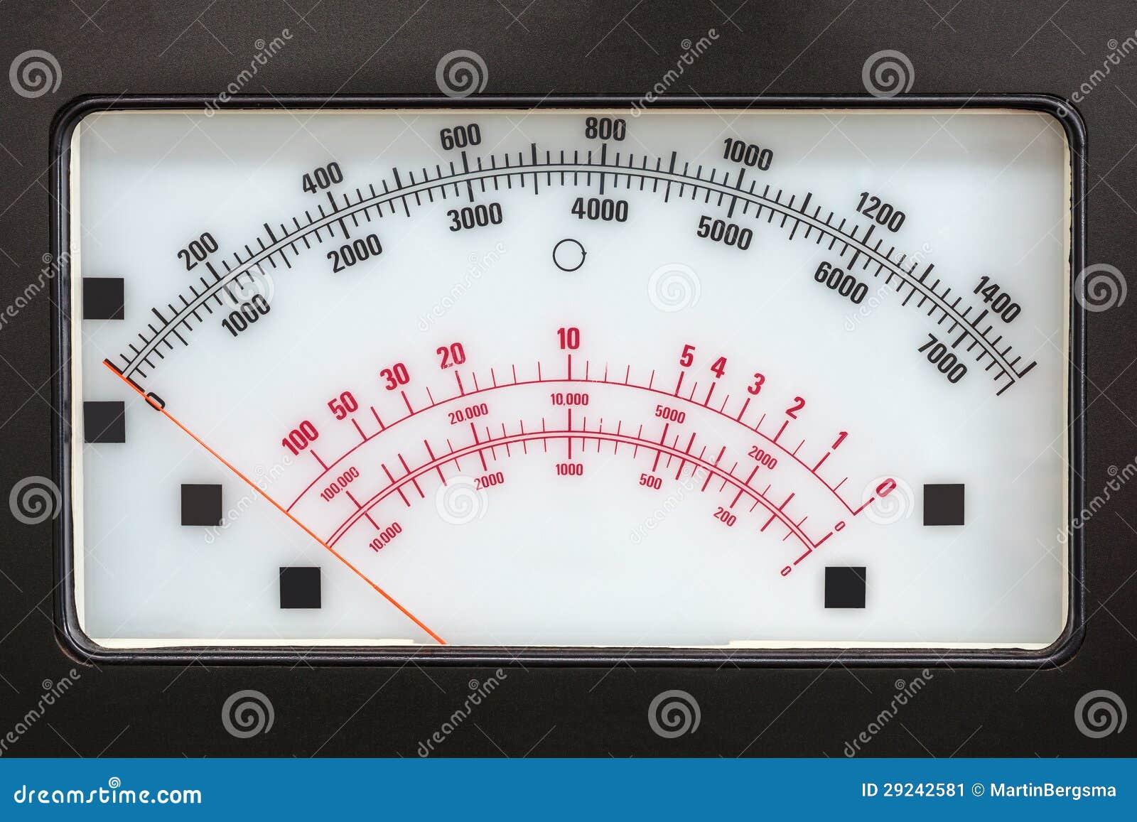 Download Sistema De Medida Retro Com Escala Análoga Imagem de Stock - Imagem de impedance, análogo: 29242581