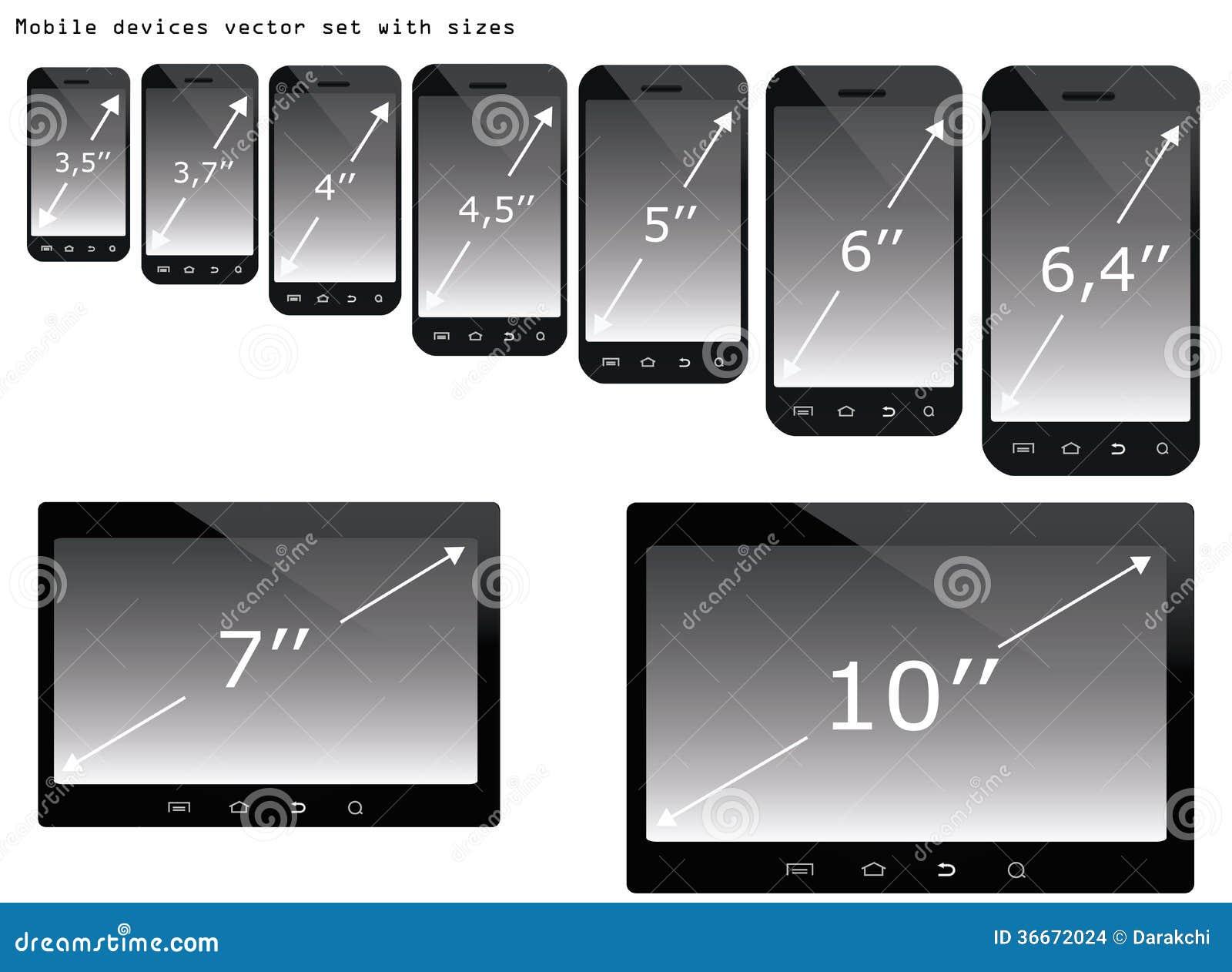 Sistema del ejemplo de los tamaños de los dispositivos móviles