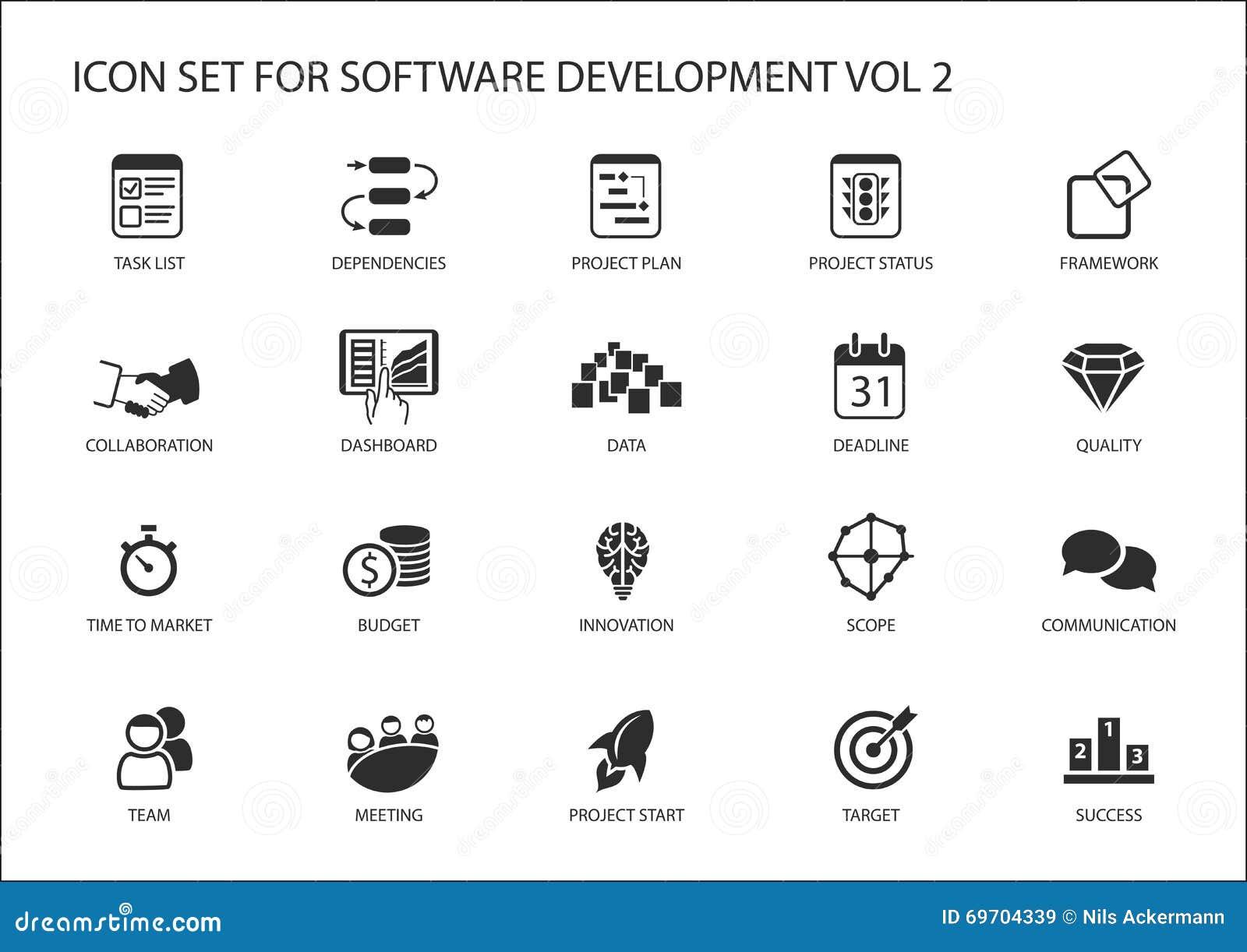 Sistema del icono del desarrollo de programas Vector los símbolos que se utilizarán para el desarrollo de programas y la tecnolog