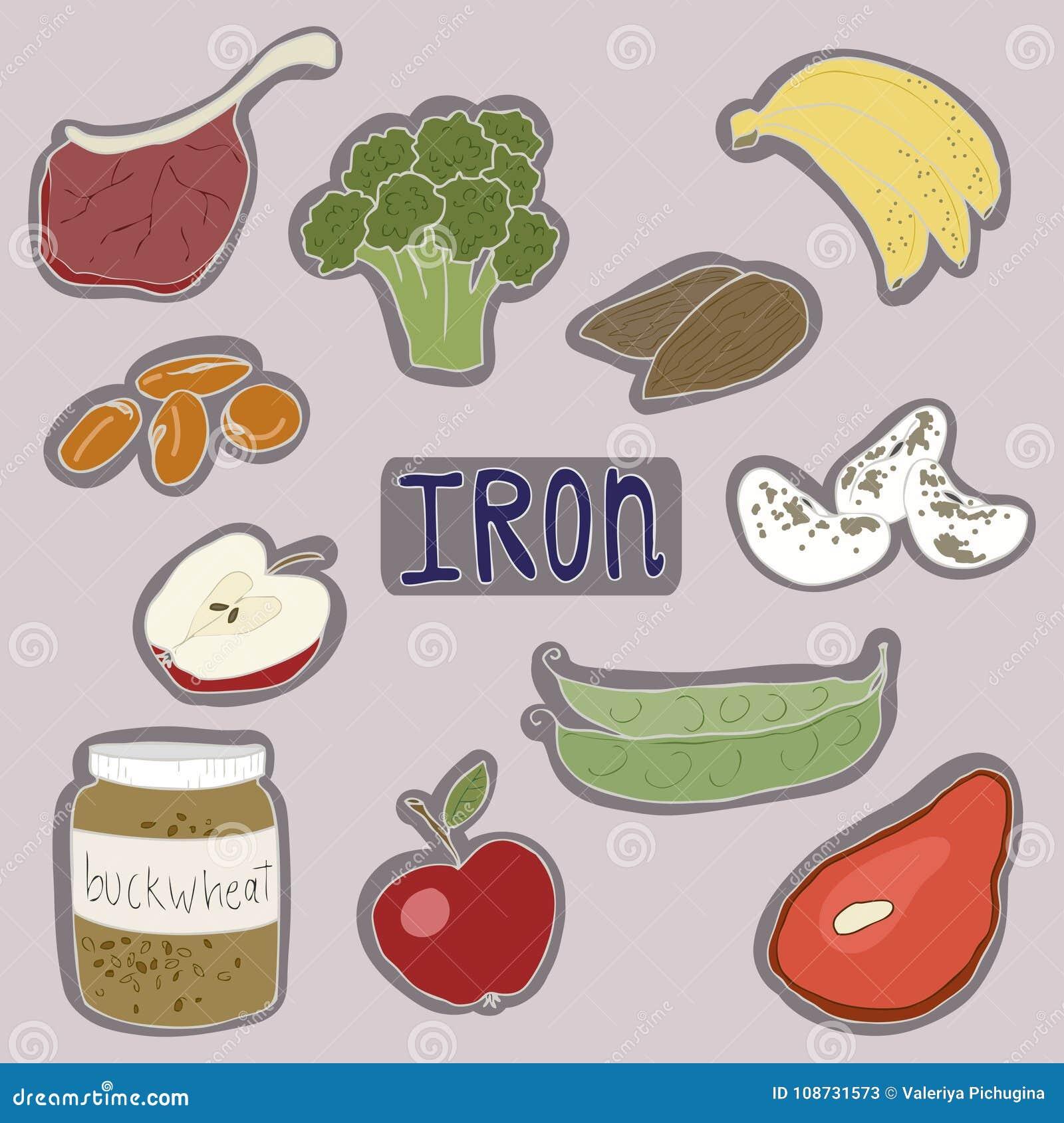 Que contiene mucho hierro