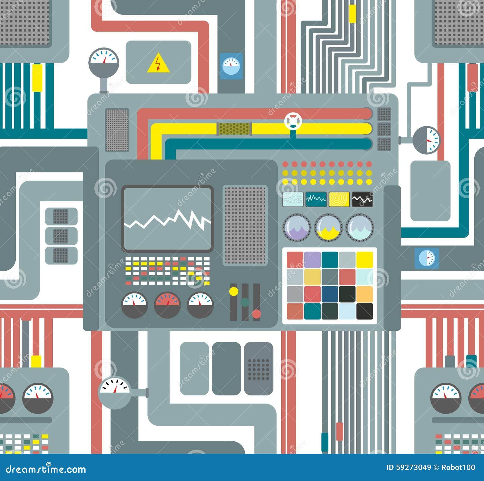 Sistema di controllo senza cuciture del modello priorità bassa tecnologica Vecto