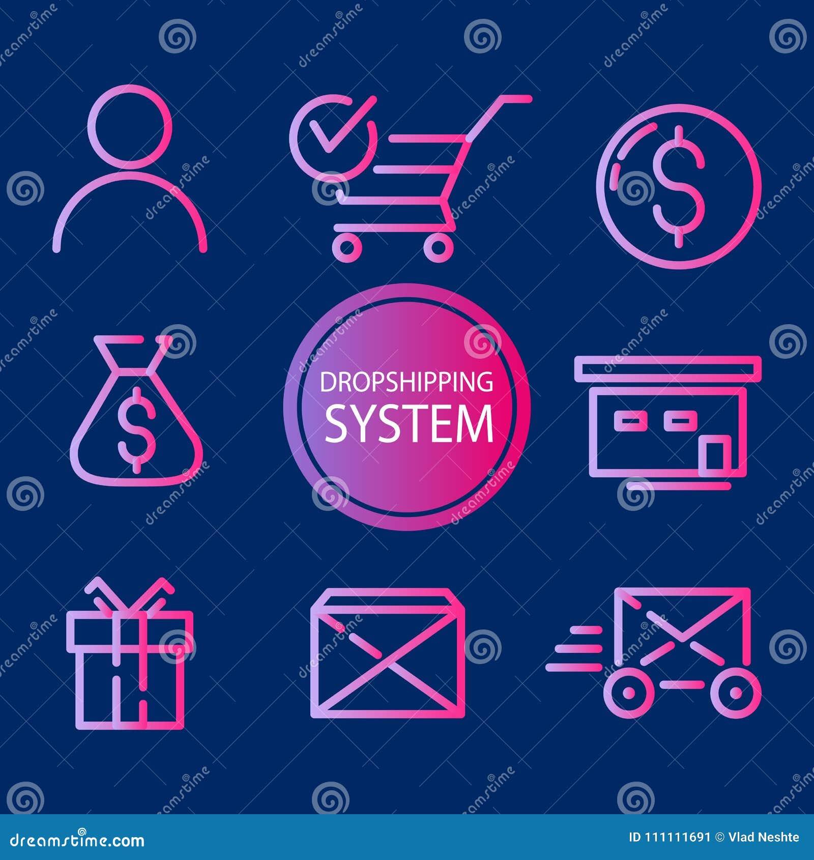 Sistema di Dropshipping L insieme delle vendite elettroniche descrive le icone del colorfull sul sistema di dropshipping Elementi