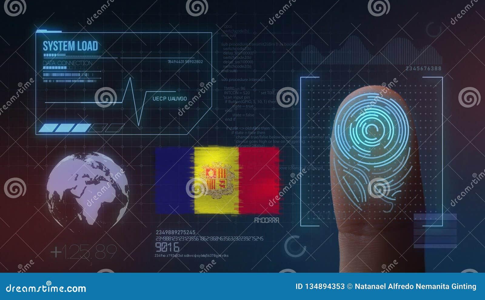 Sistema di identificazione d esplorazione biometrico dell impronta digitale Nazionalità dell Andorra