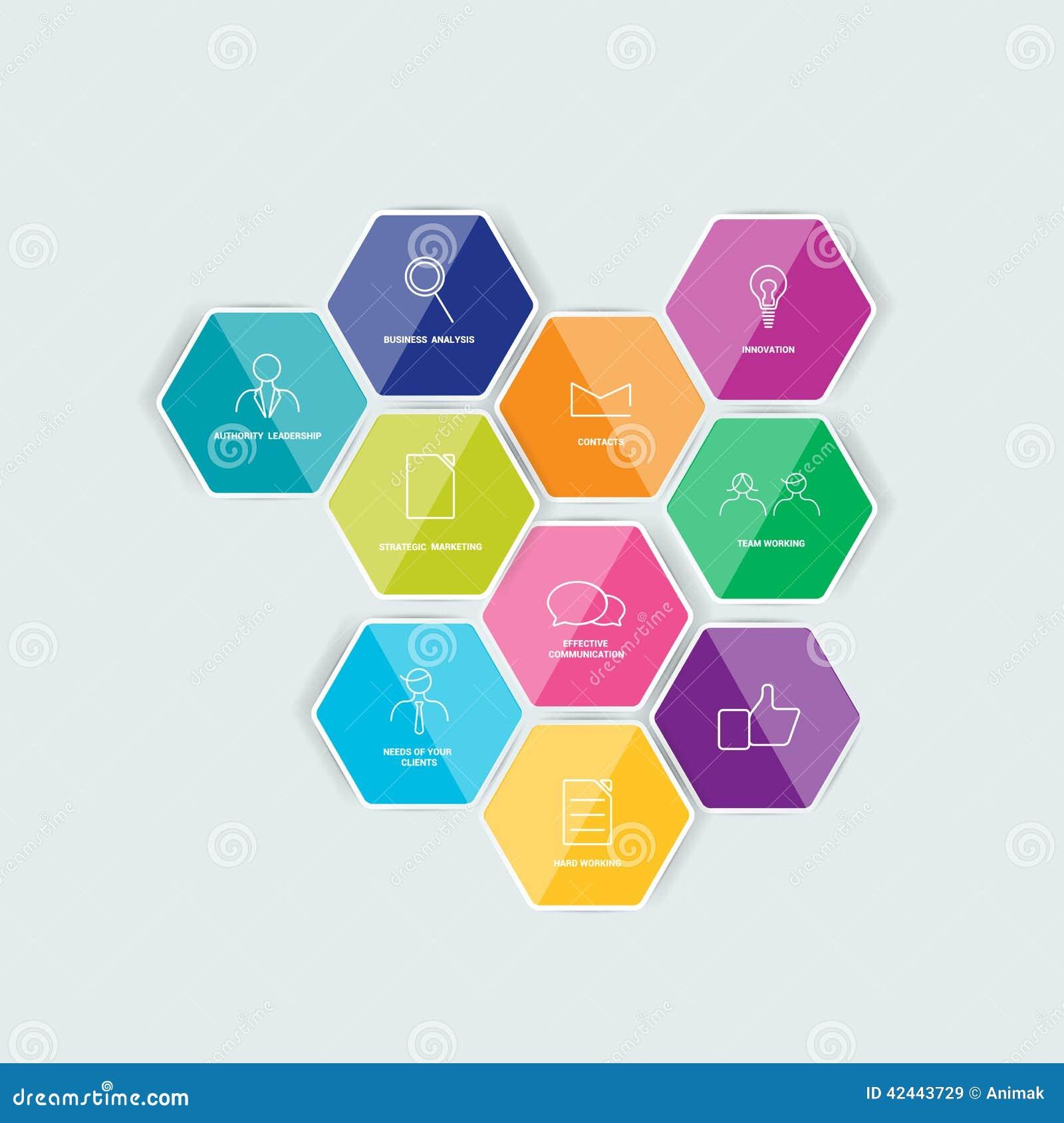 Sistema hexagonal del icono