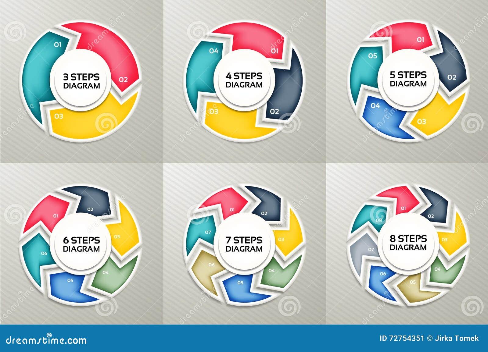 Sistema infographic de la muestra de las flechas del círculo del vector Diagrama del ciclo, gráfico del símbolo, rompecabezas