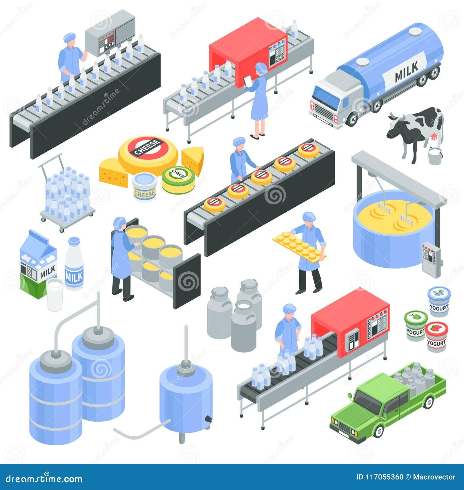 Sistema isométrico de la fábrica de la lechería