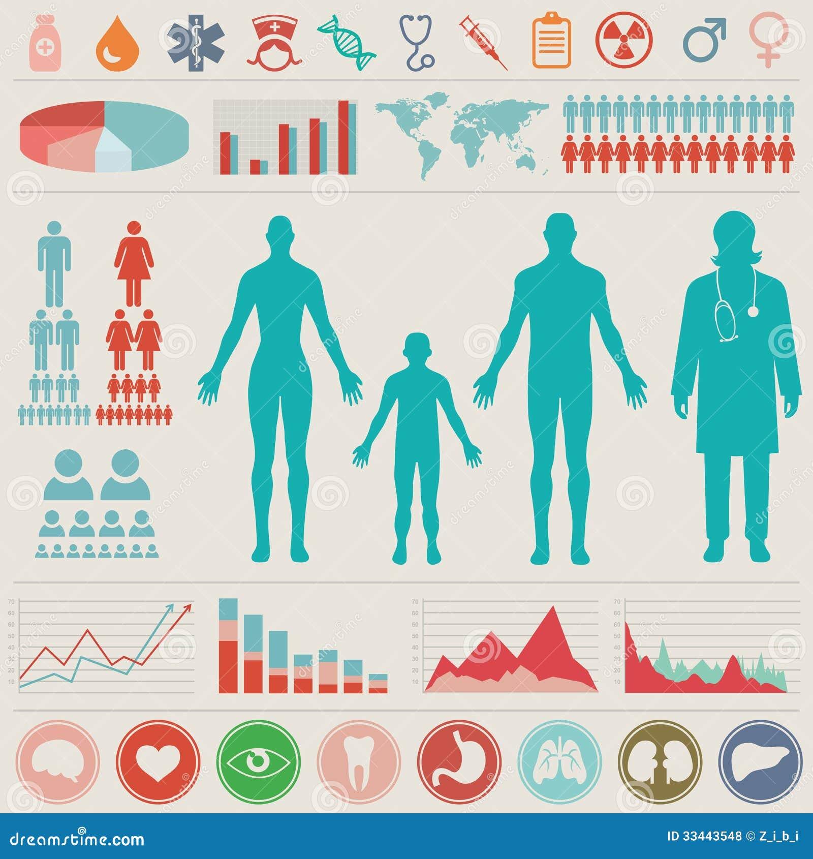 Sistema médico de Infographic