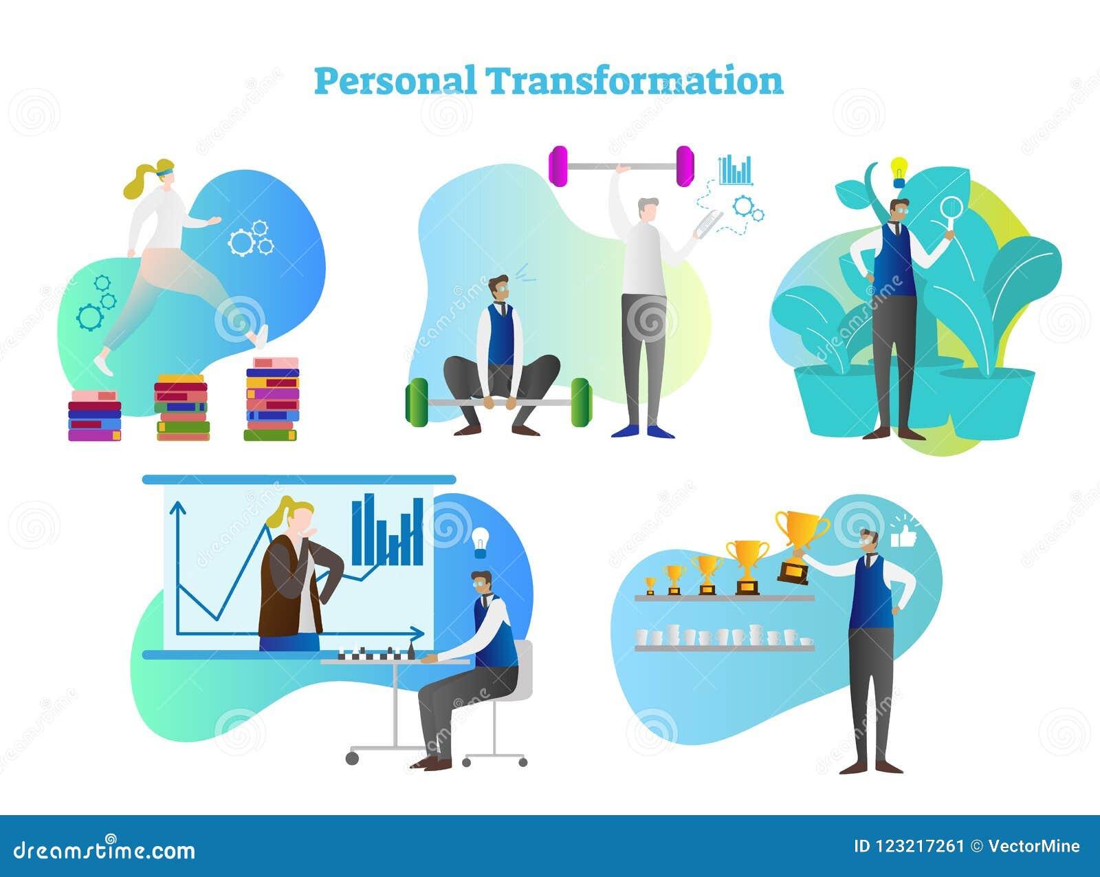 Sistema personal de la colección del ejemplo del vector de la transformación Crecimiento humano por los libros de lectura y apren