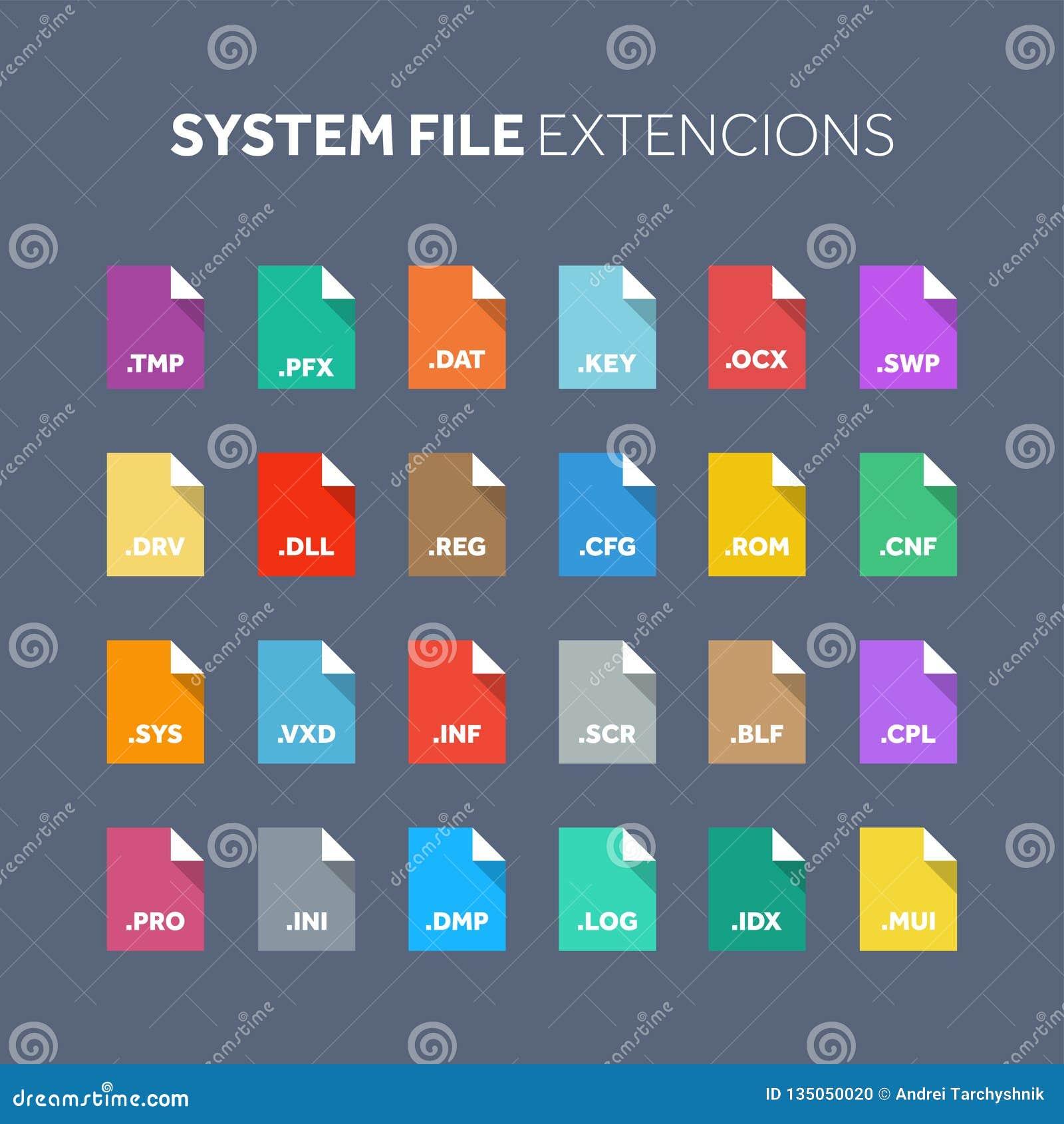 Sistema plano del icono del estilo Código fuente, tipo de archivo programado, extensión Formato de documento pictogram Web y mult