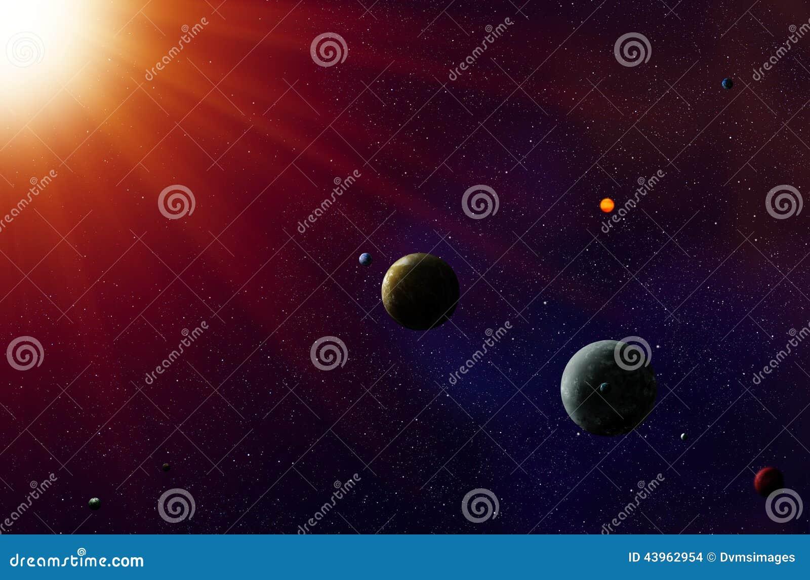 Sistema solar de Exoplanets