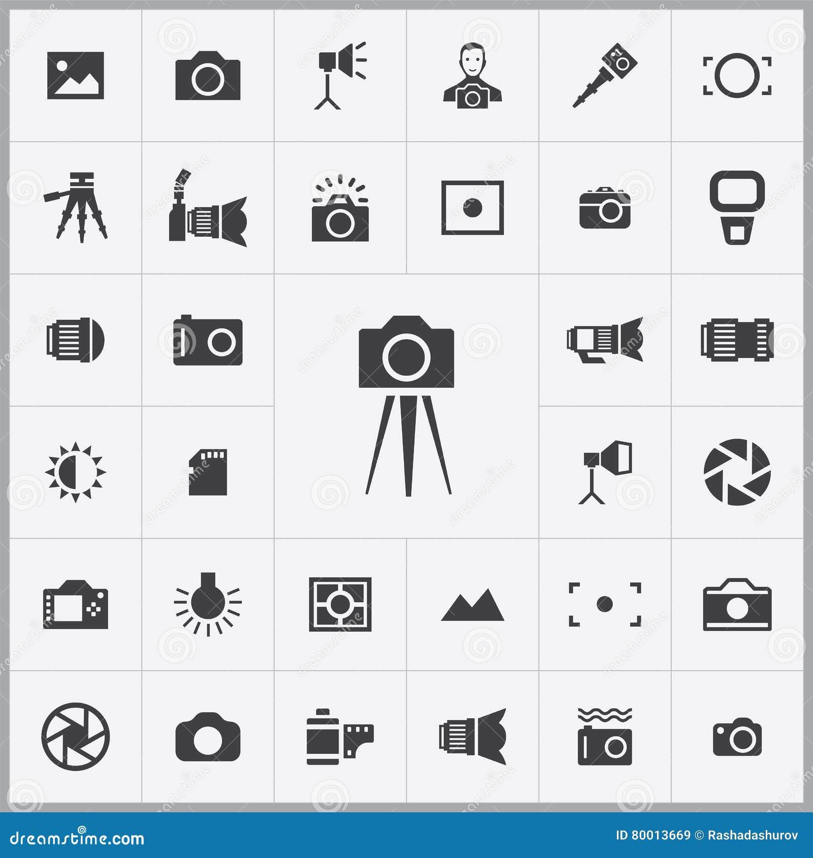Sistema universal de los iconos de la fotografía