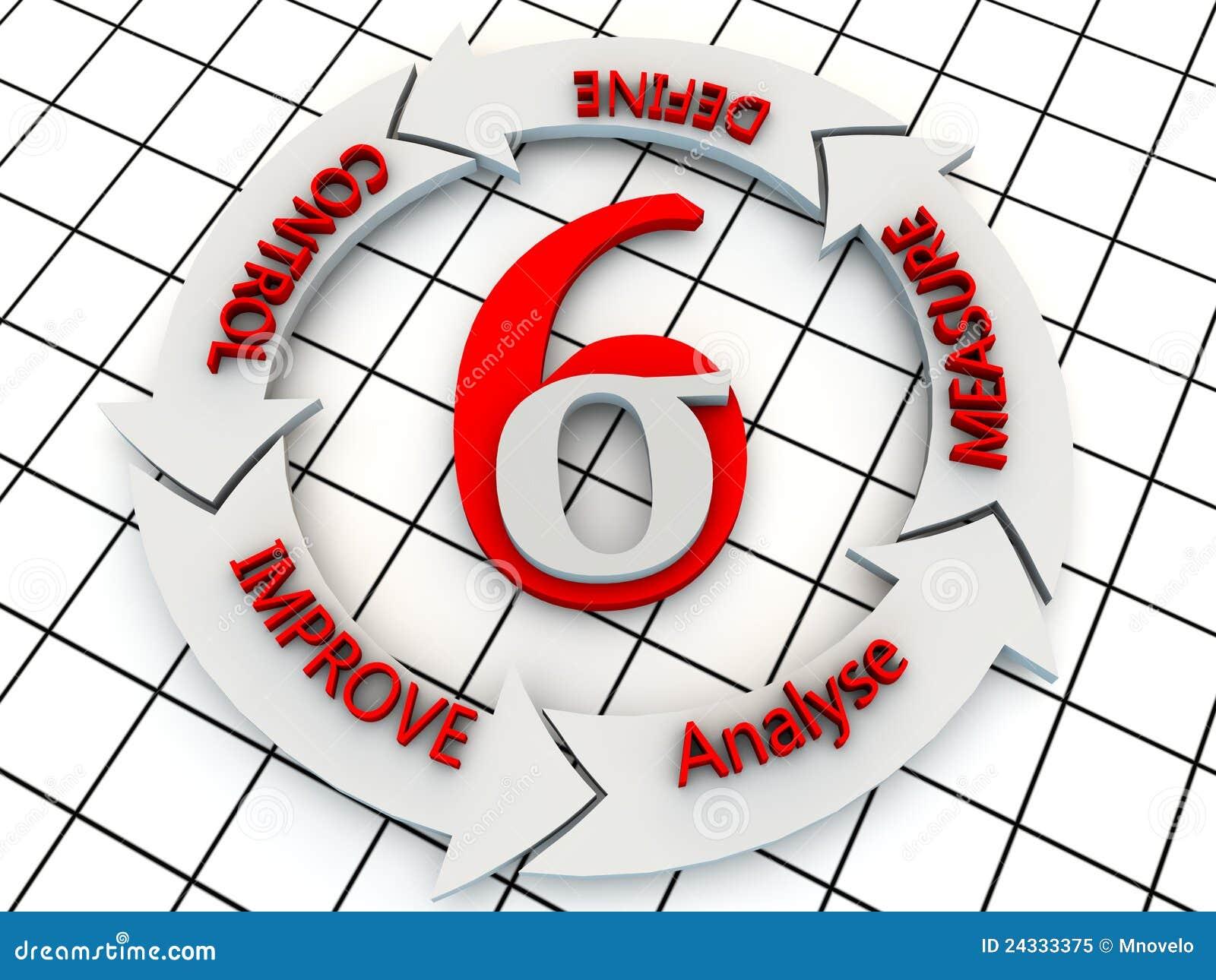 strategic entrepreneurship 4th edition