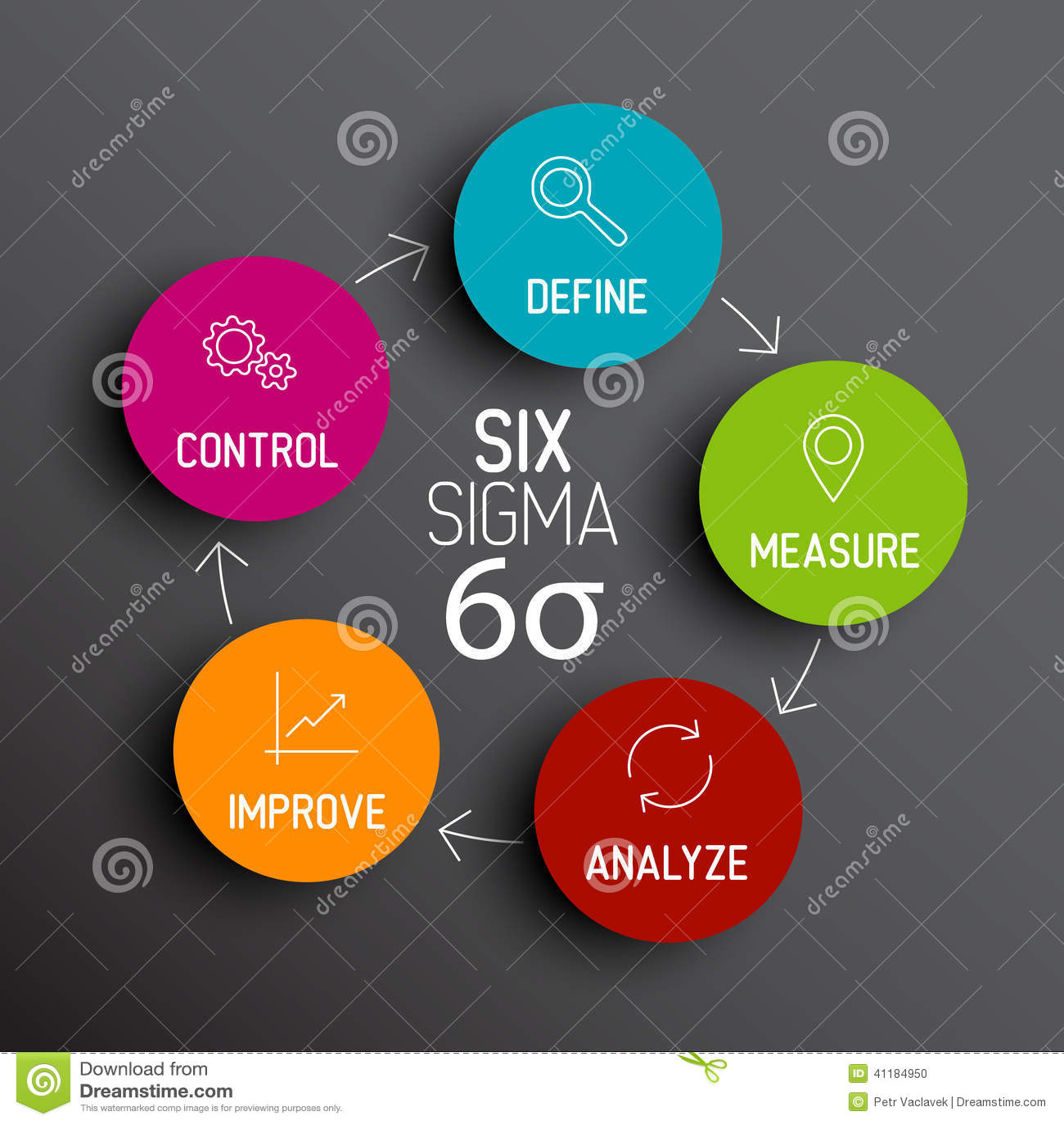 Six Sigma Diagram Scheme Concept Stock Vector