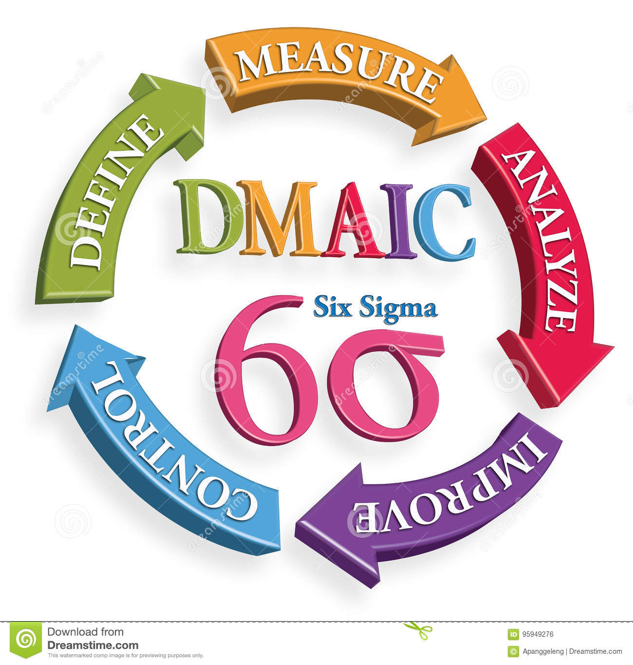 sigma dmaic six tools background productivity transparency control improve define measure optional file analyse preview