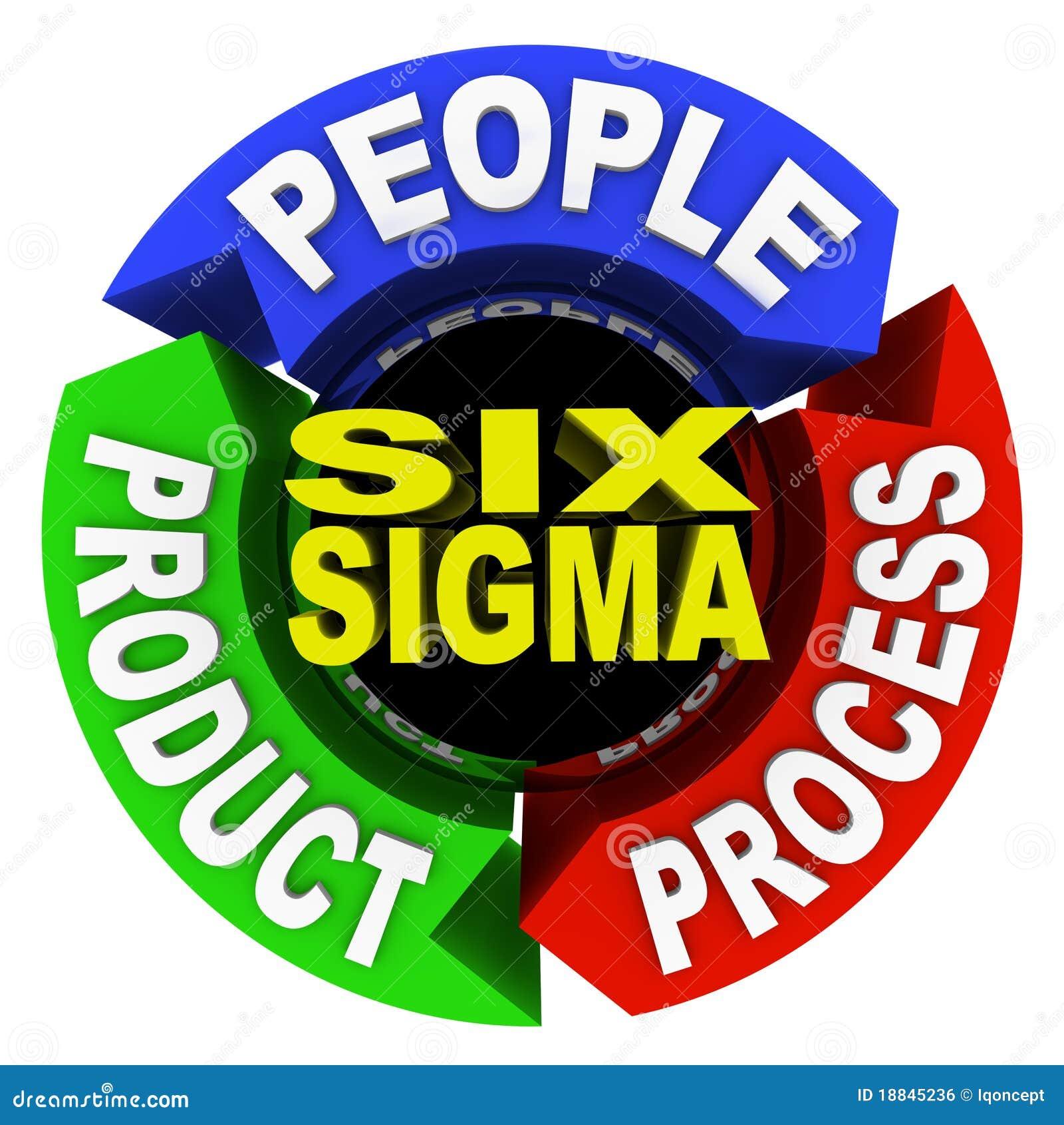 Six sigma principles circle diagram stock illustration royalty free stock photo xflitez Image collections