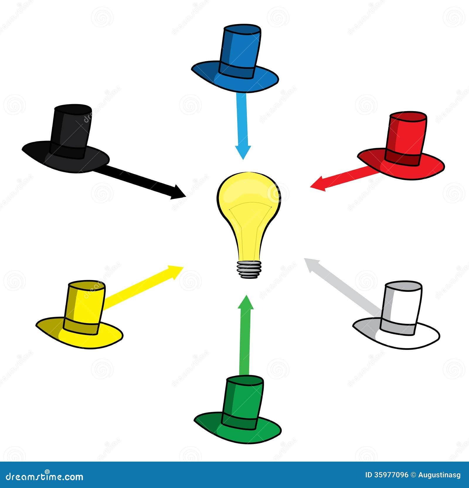 Six Thinking Hats Royalty Free Stock Image - Image: 35977096