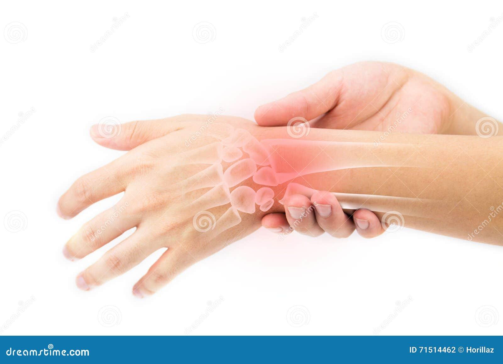 Skada för handledben