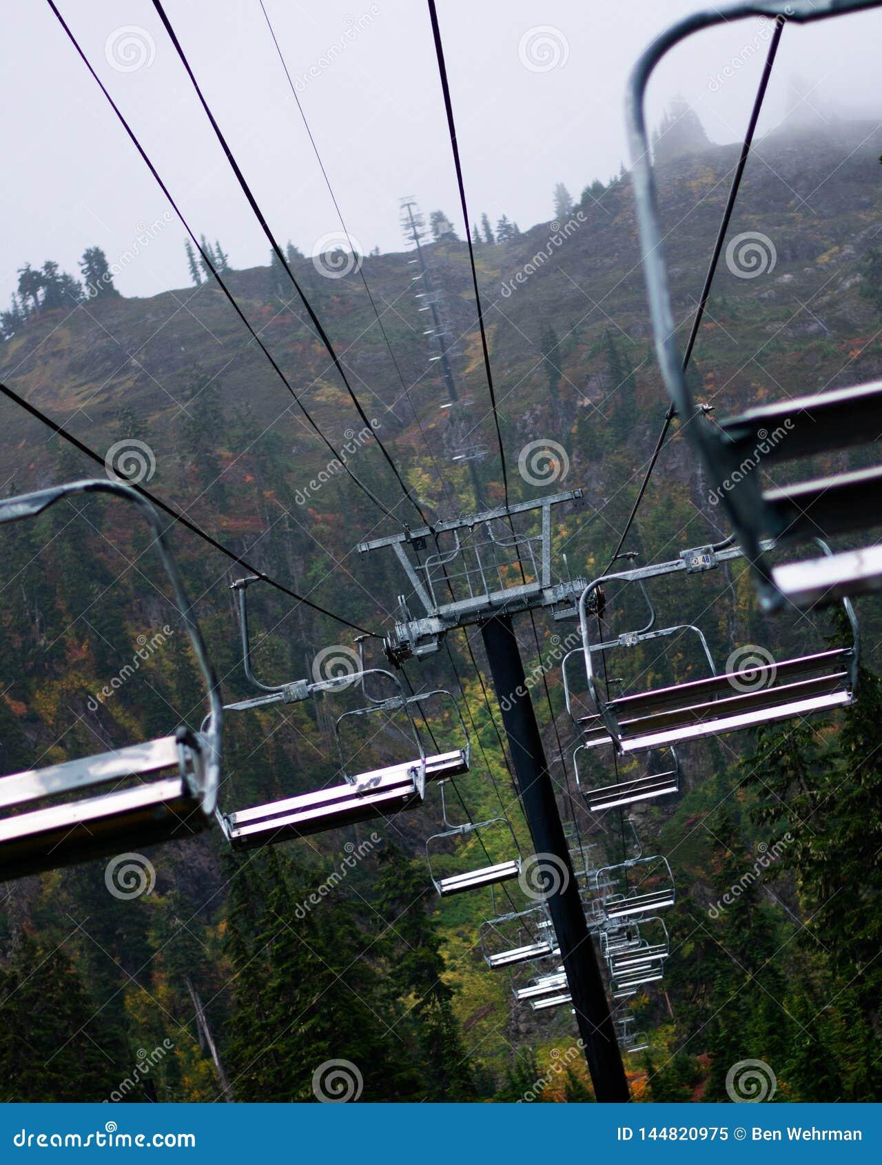 Ski Resort pendant l été