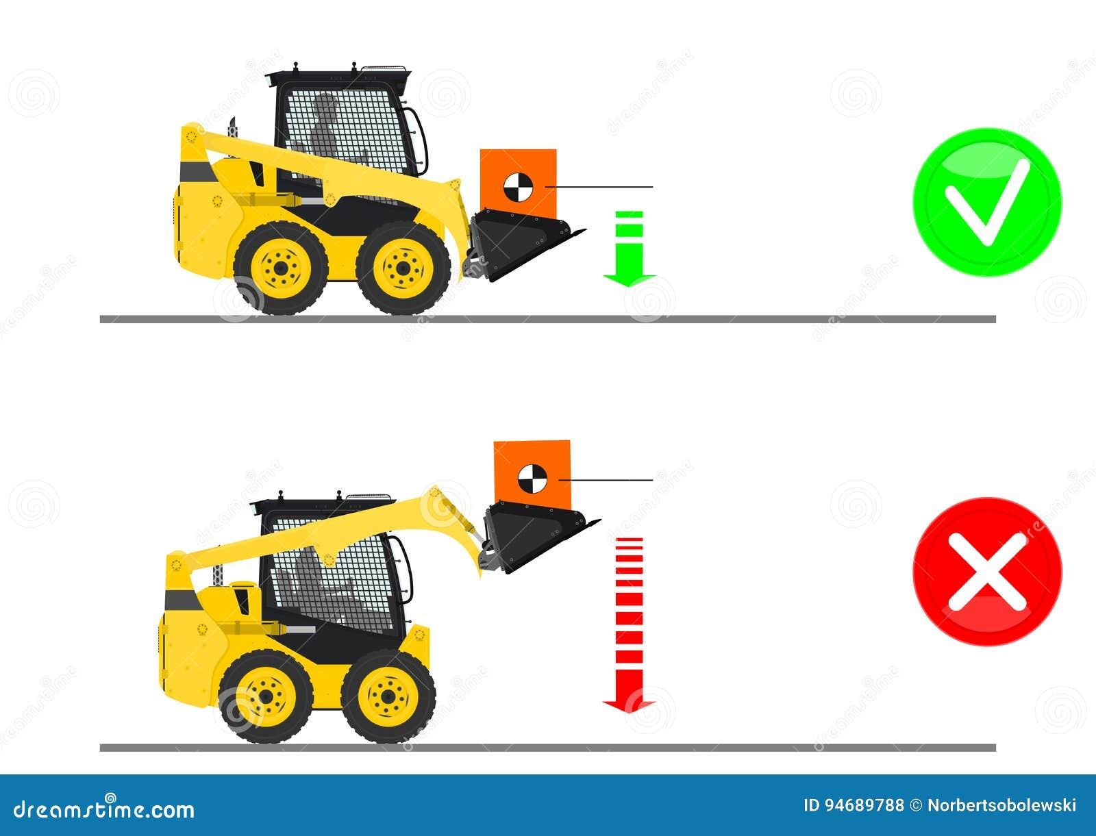 Skid Steer Loader Safety Tips  Stock Vector - Illustration