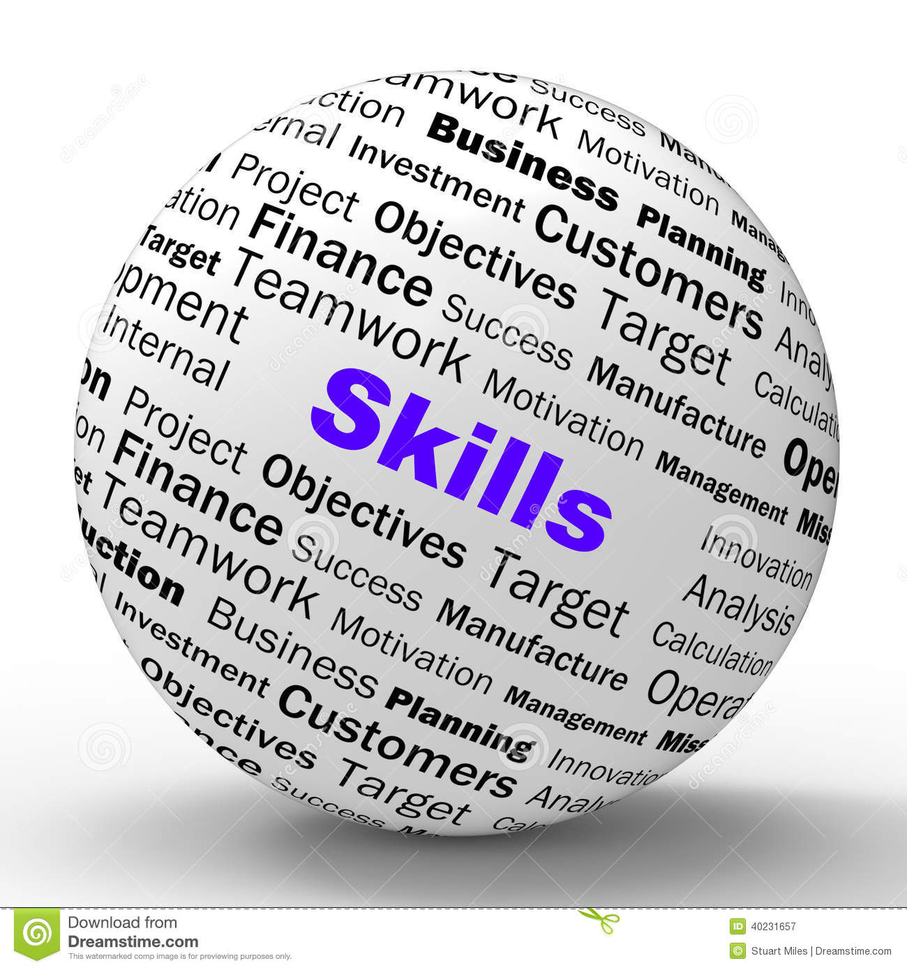 skills sphere definition means special abilities stock