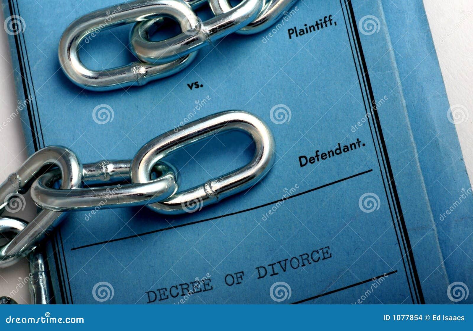 Skilsmässapapperen